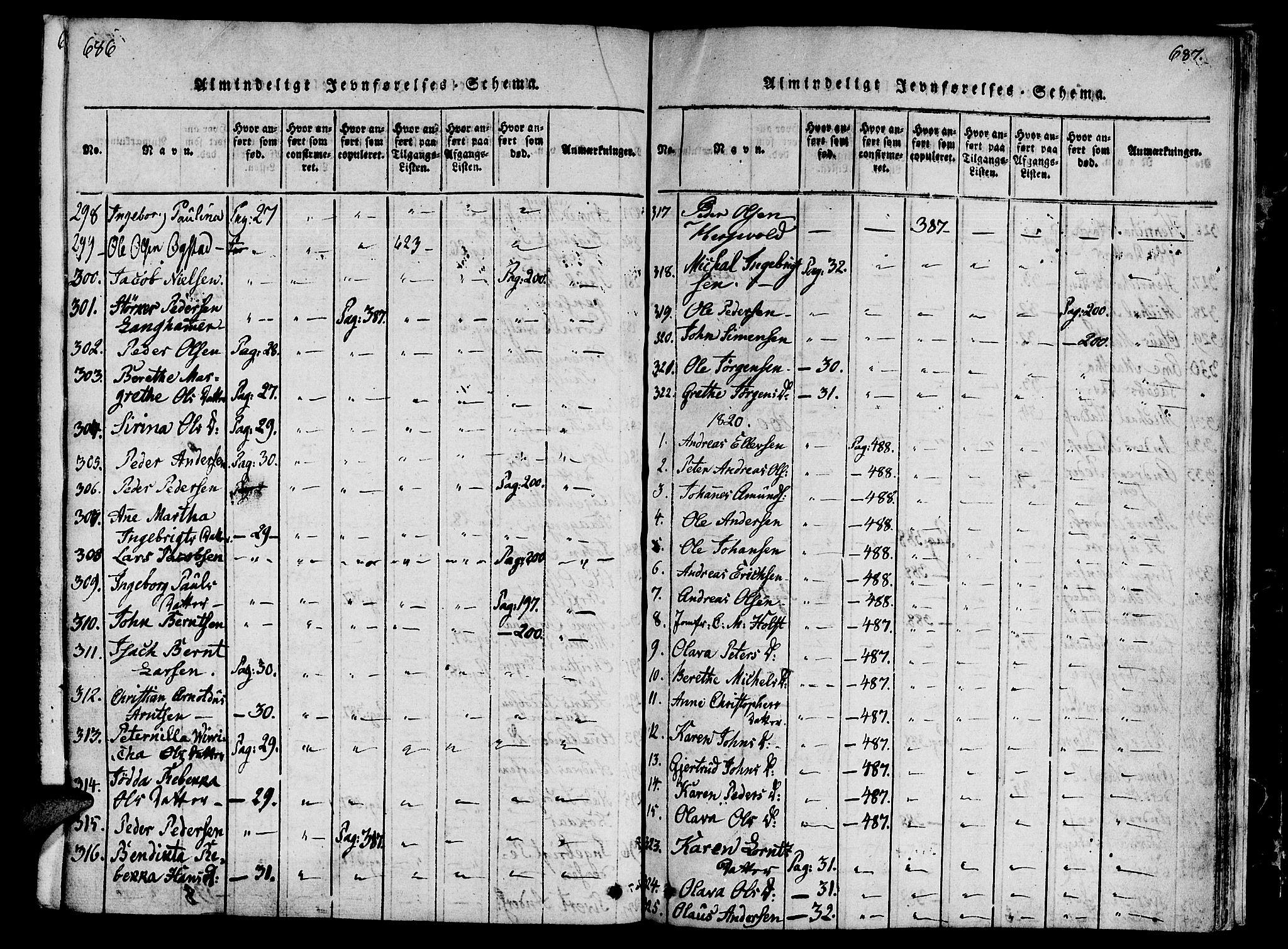 SAT, Ministerialprotokoller, klokkerbøker og fødselsregistre - Nord-Trøndelag, 746/L0441: Ministerialbok nr. 746A03 /1, 1816-1827, s. 686-687