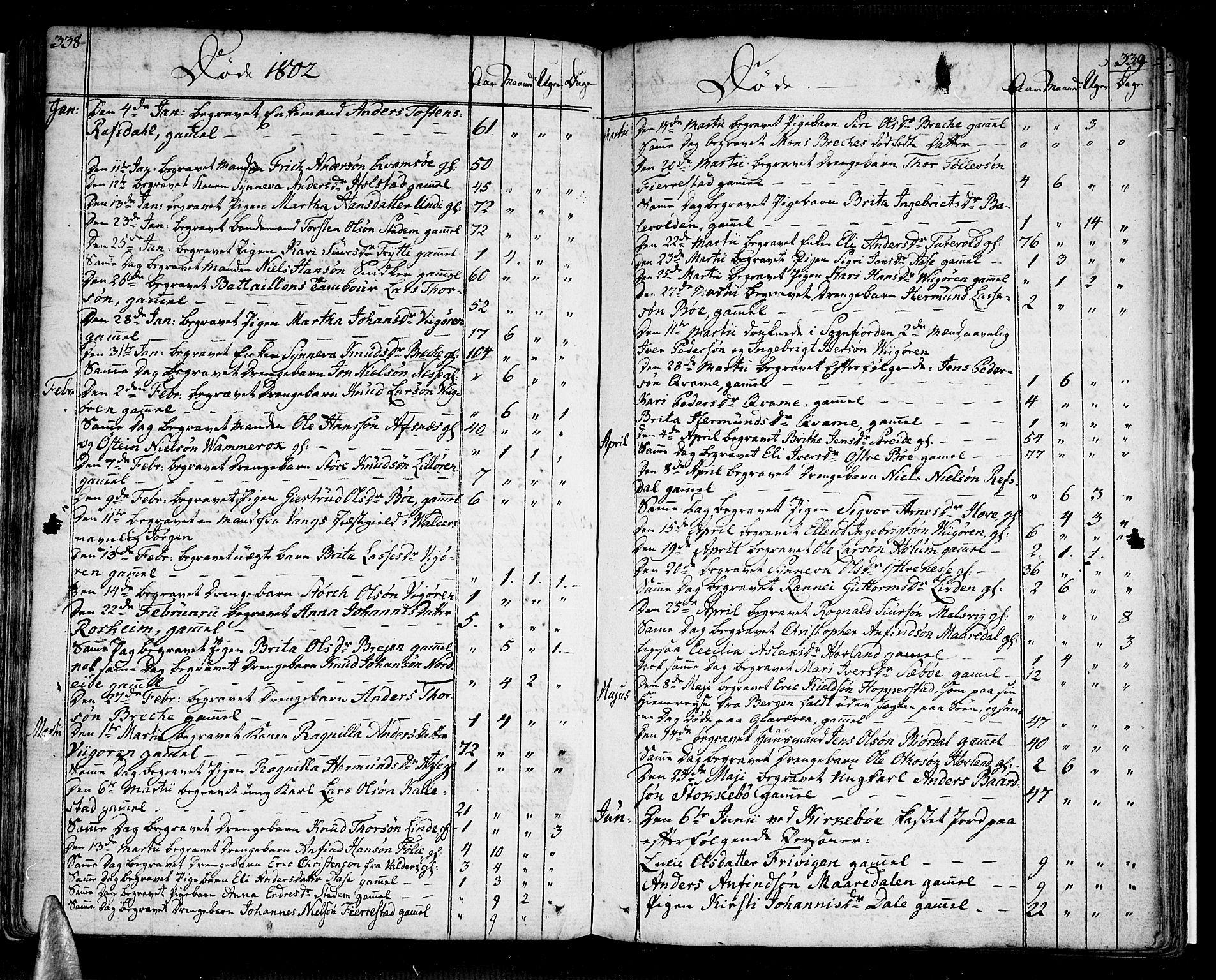 SAB, Vik Sokneprestembete, Ministerialbok nr. A 5, 1787-1820, s. 338-339