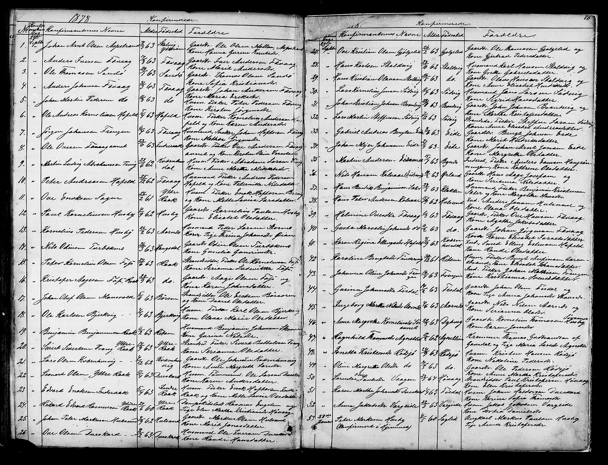 SAT, Ministerialprotokoller, klokkerbøker og fødselsregistre - Sør-Trøndelag, 653/L0657: Klokkerbok nr. 653C01, 1866-1893, s. 86
