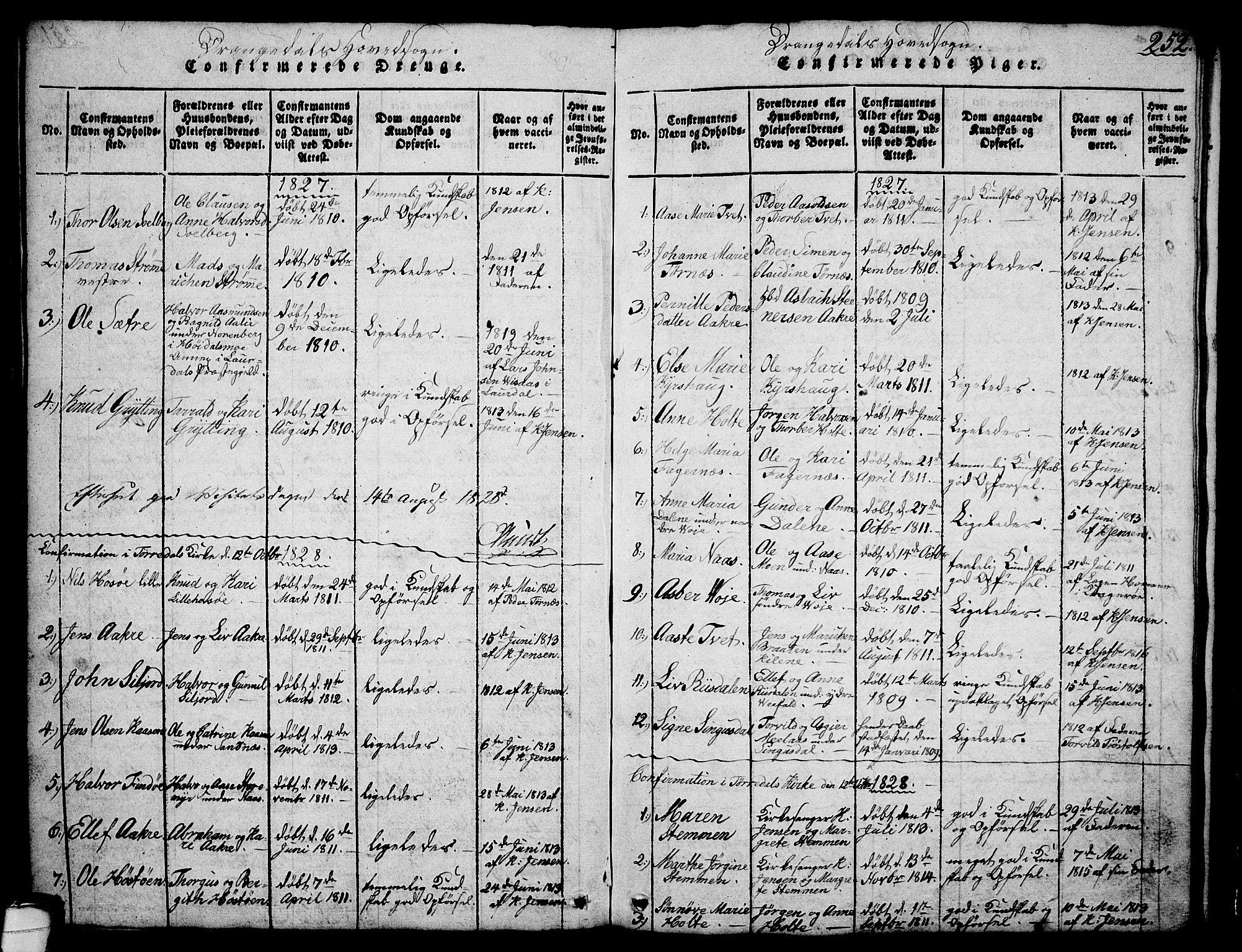 SAKO, Drangedal kirkebøker, G/Ga/L0001: Klokkerbok nr. I 1 /1, 1814-1856, s. 252