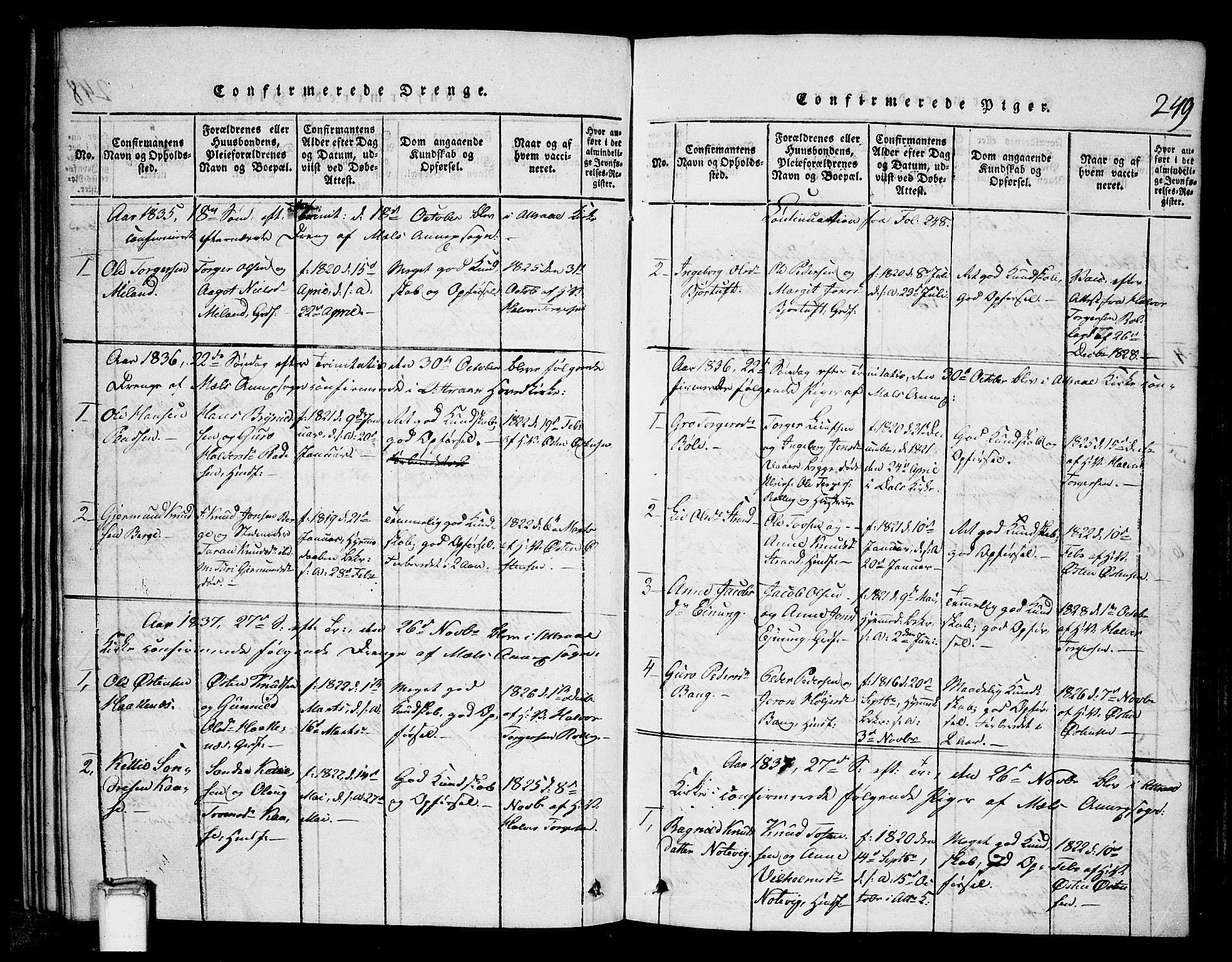 SAKO, Tinn kirkebøker, G/Gb/L0001: Klokkerbok nr. II 1 /1, 1815-1850, s. 249