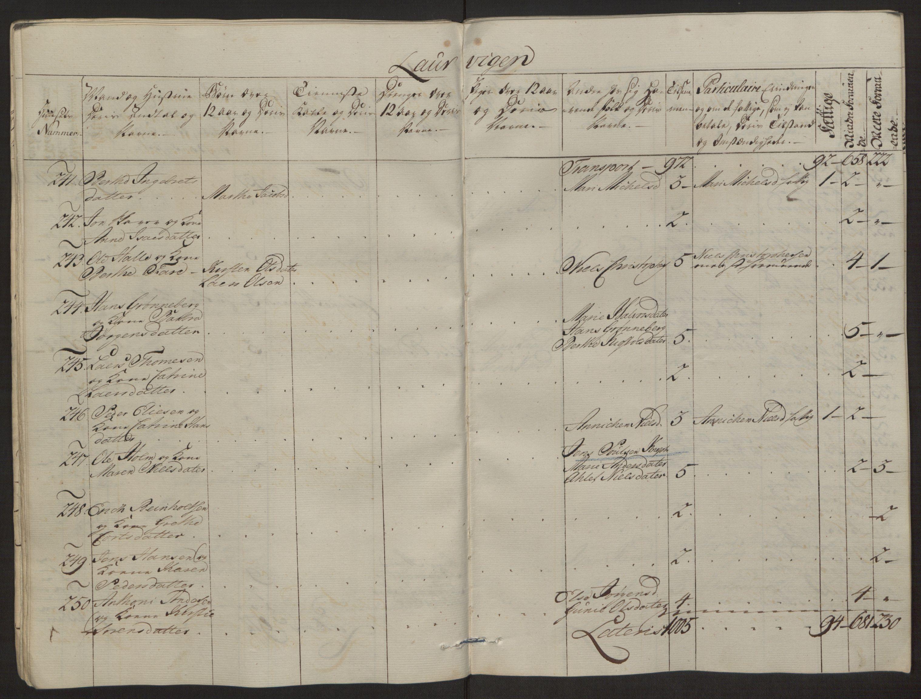 RA, Rentekammeret inntil 1814, Reviderte regnskaper, Byregnskaper, R/Ri/L0183: [I4] Kontribusjonsregnskap, 1762-1768, s. 42
