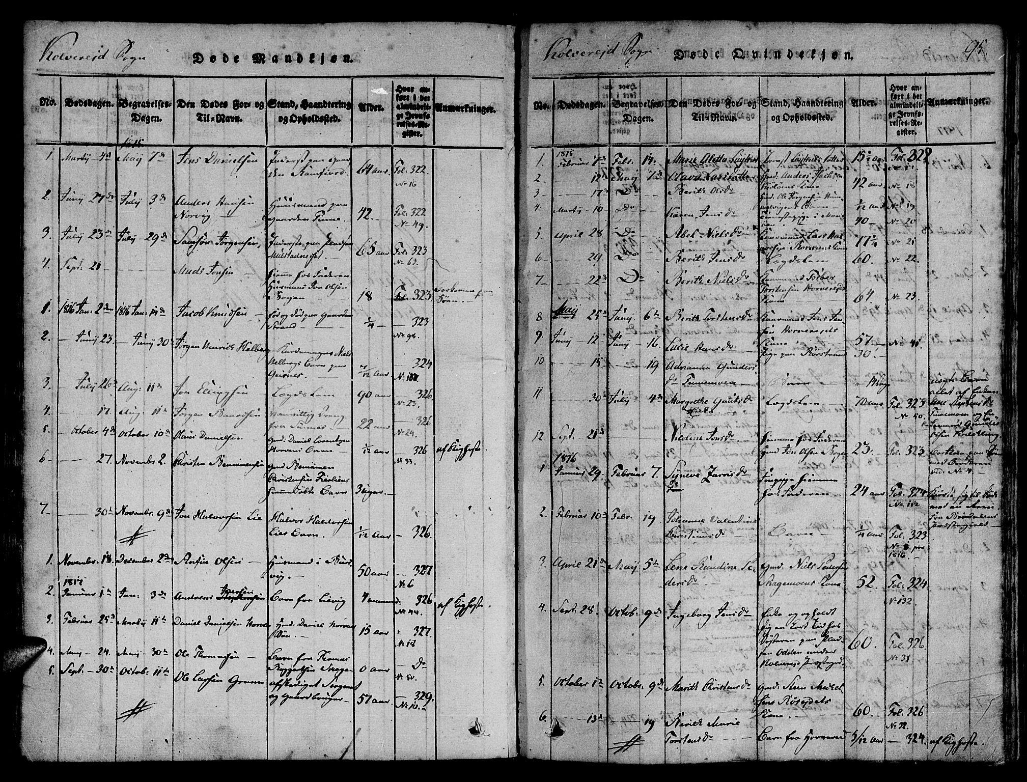 SAT, Ministerialprotokoller, klokkerbøker og fødselsregistre - Nord-Trøndelag, 780/L0636: Ministerialbok nr. 780A03 /1, 1815-1830, s. 95