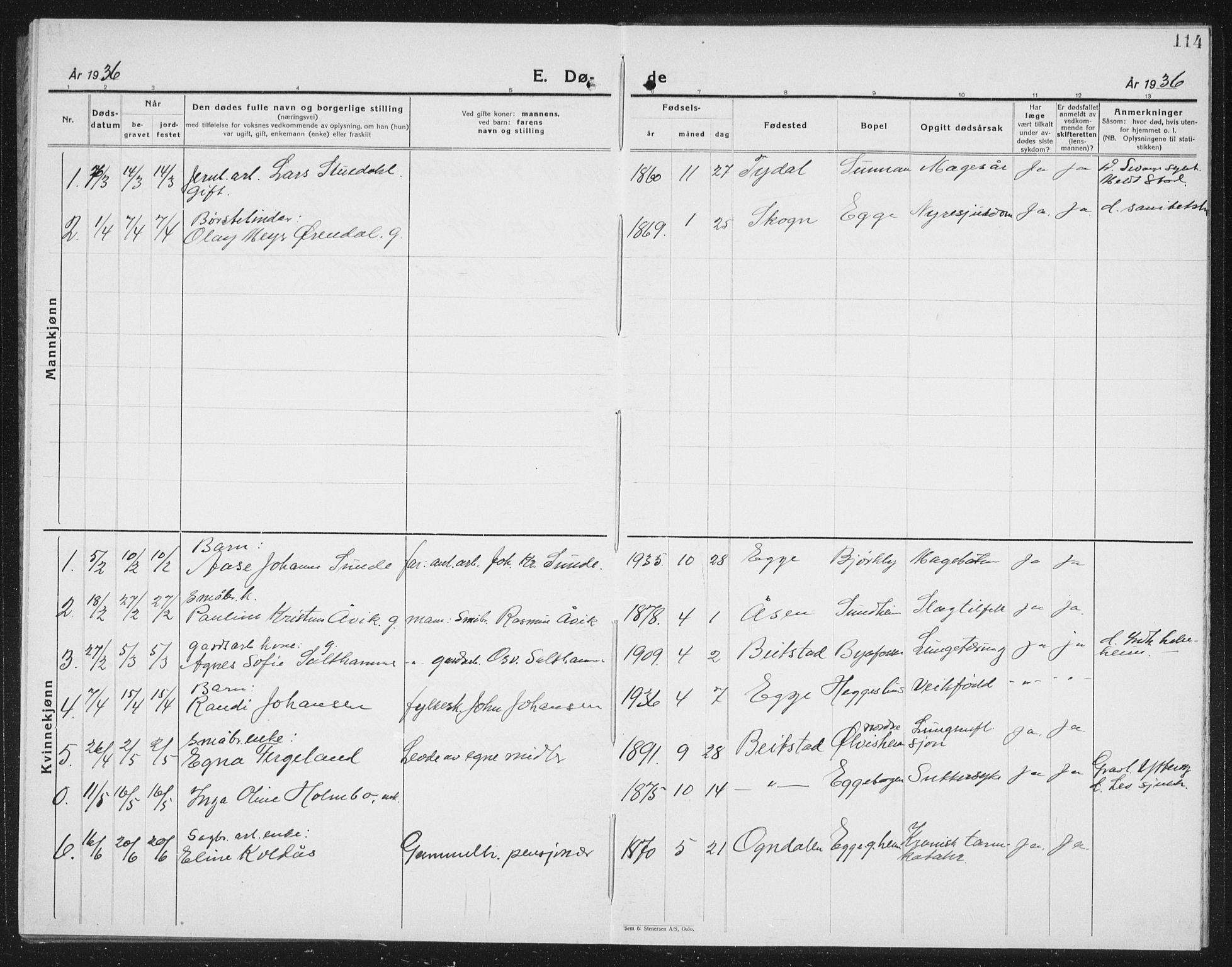 SAT, Ministerialprotokoller, klokkerbøker og fødselsregistre - Nord-Trøndelag, 740/L0383: Klokkerbok nr. 740C04, 1927-1939, s. 114