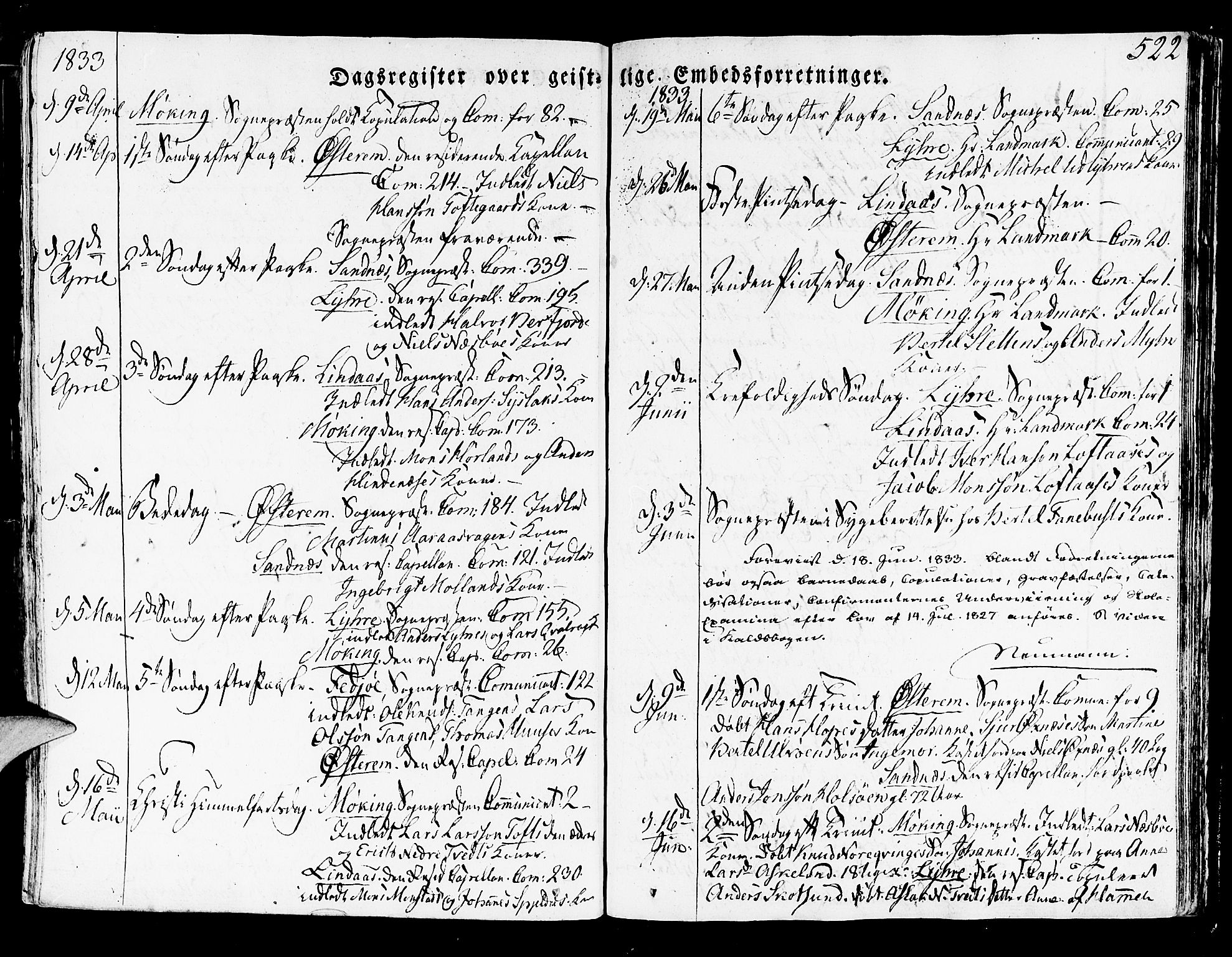 SAB, Lindås Sokneprestembete, H/Haa: Ministerialbok nr. A 8, 1823-1836, s. 522