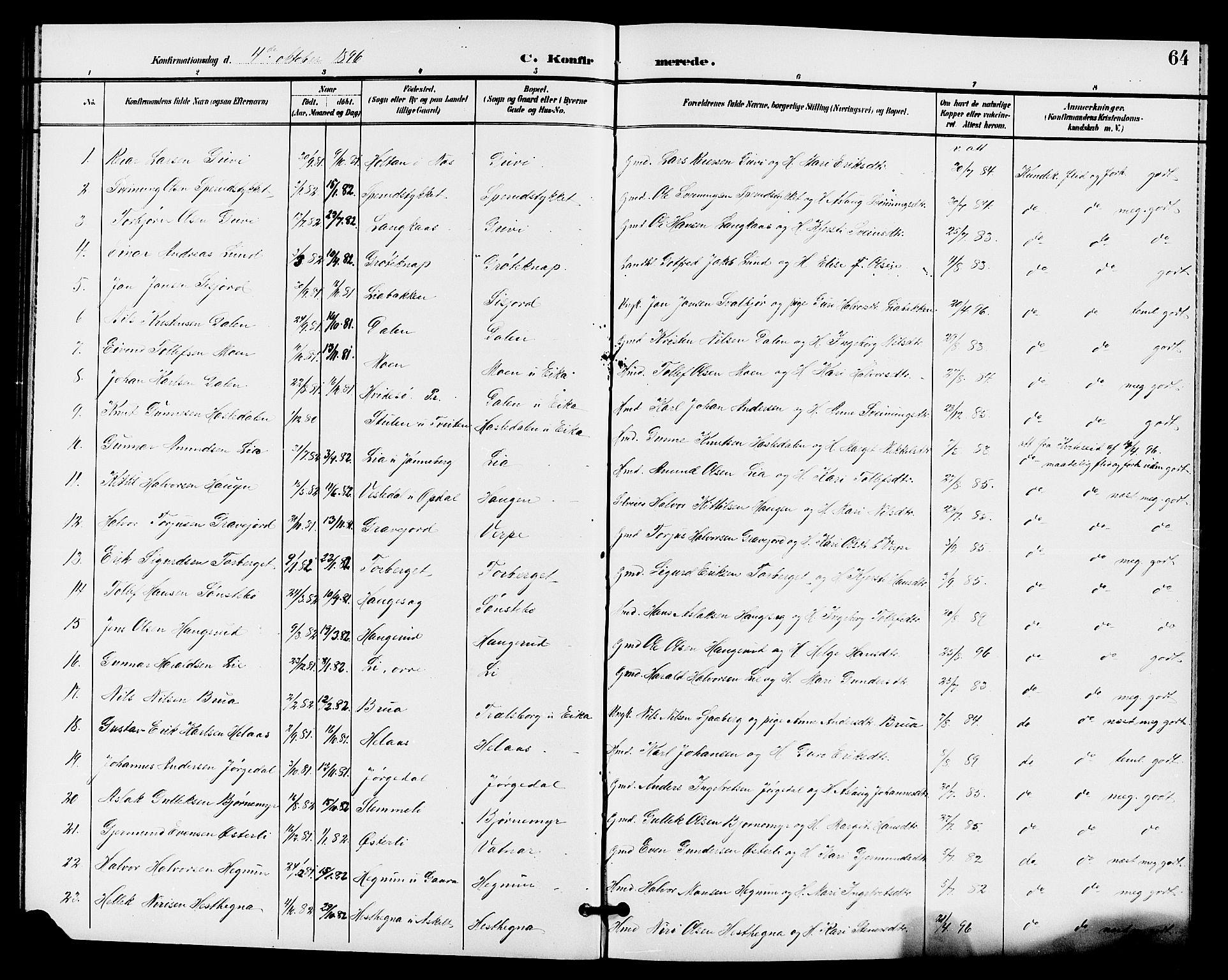 SAKO, Bø kirkebøker, G/Ga/L0006: Klokkerbok nr. 6, 1898-1909, s. 64