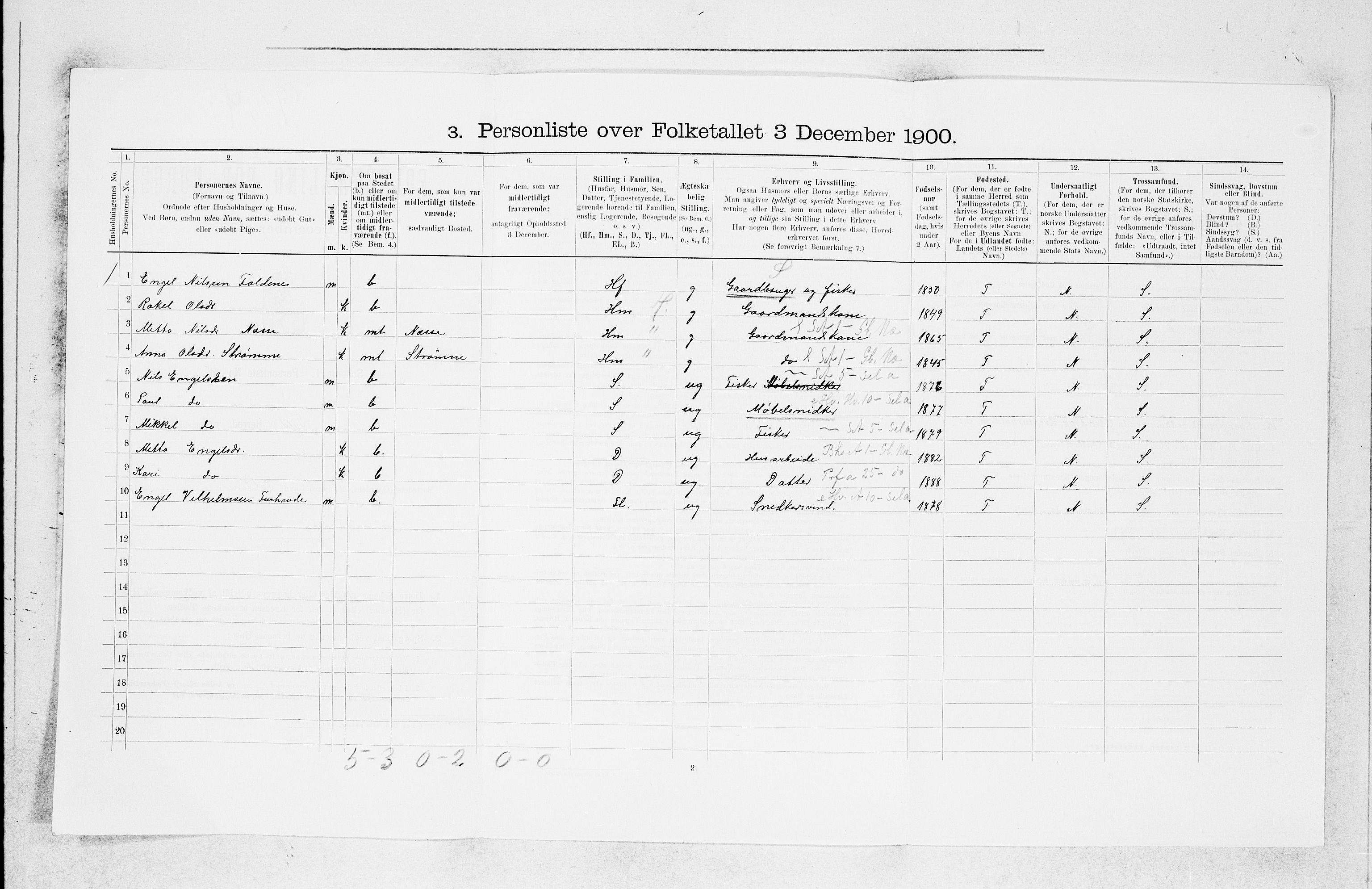 SAB, Folketelling 1900 for 1246 Fjell herred, 1900, s. 685