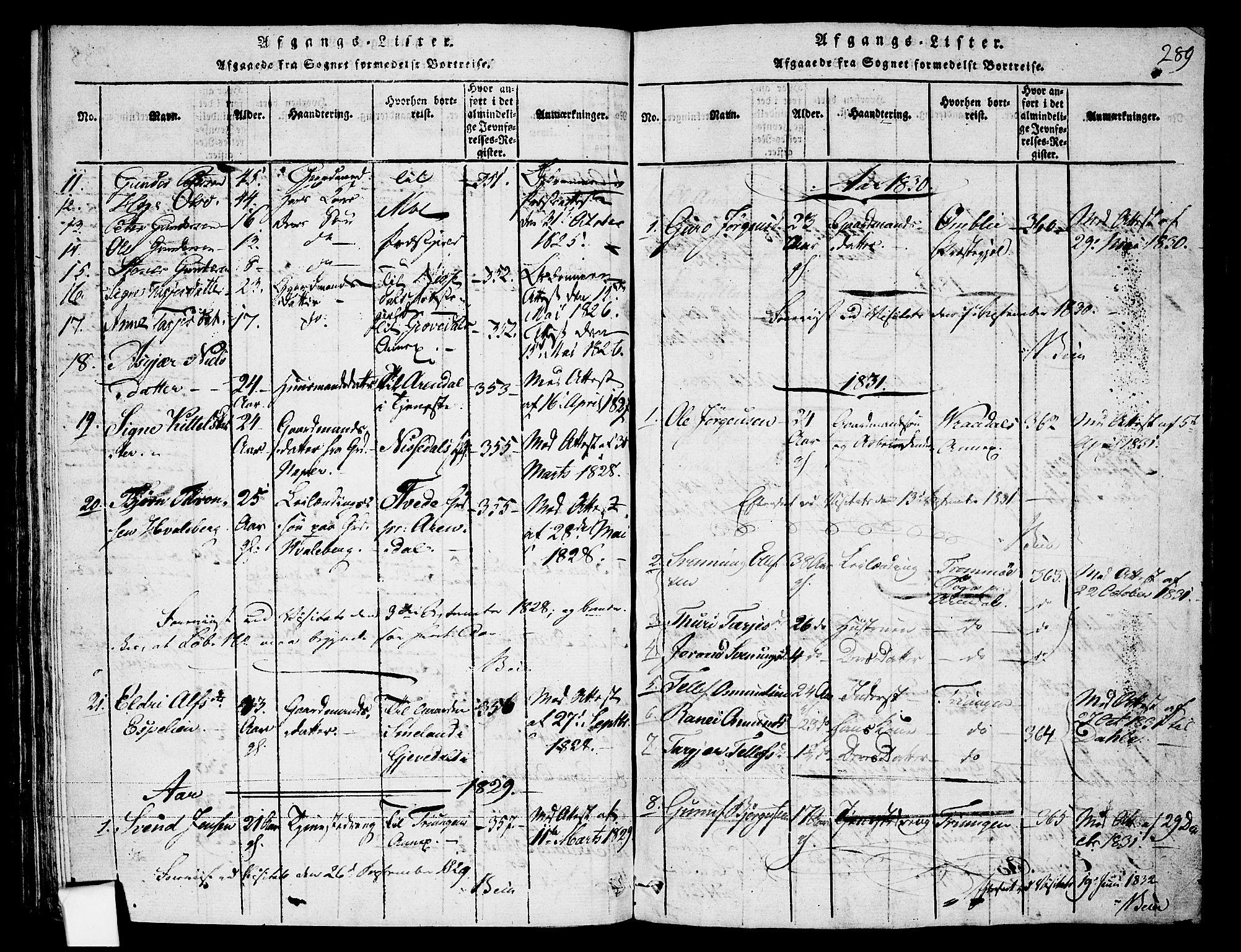 SAKO, Fyresdal kirkebøker, F/Fa/L0003: Ministerialbok nr. I 3, 1815-1840, s. 289