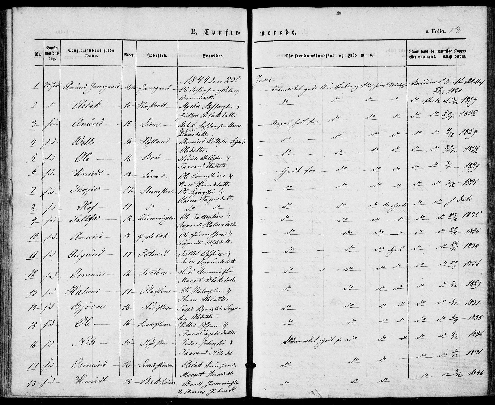 SAKO, Vinje kirkebøker, F/Fa/L0004: Ministerialbok nr. I 4, 1843-1869, s. 172