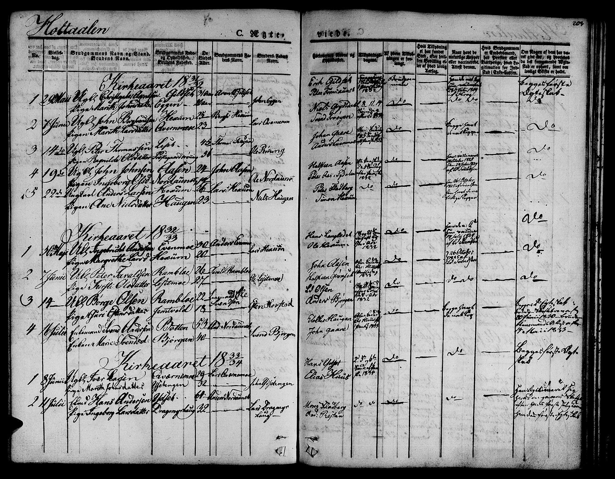 SAT, Ministerialprotokoller, klokkerbøker og fødselsregistre - Sør-Trøndelag, 685/L0957: Ministerialbok nr. 685A04 /1, 1829-1845, s. 203