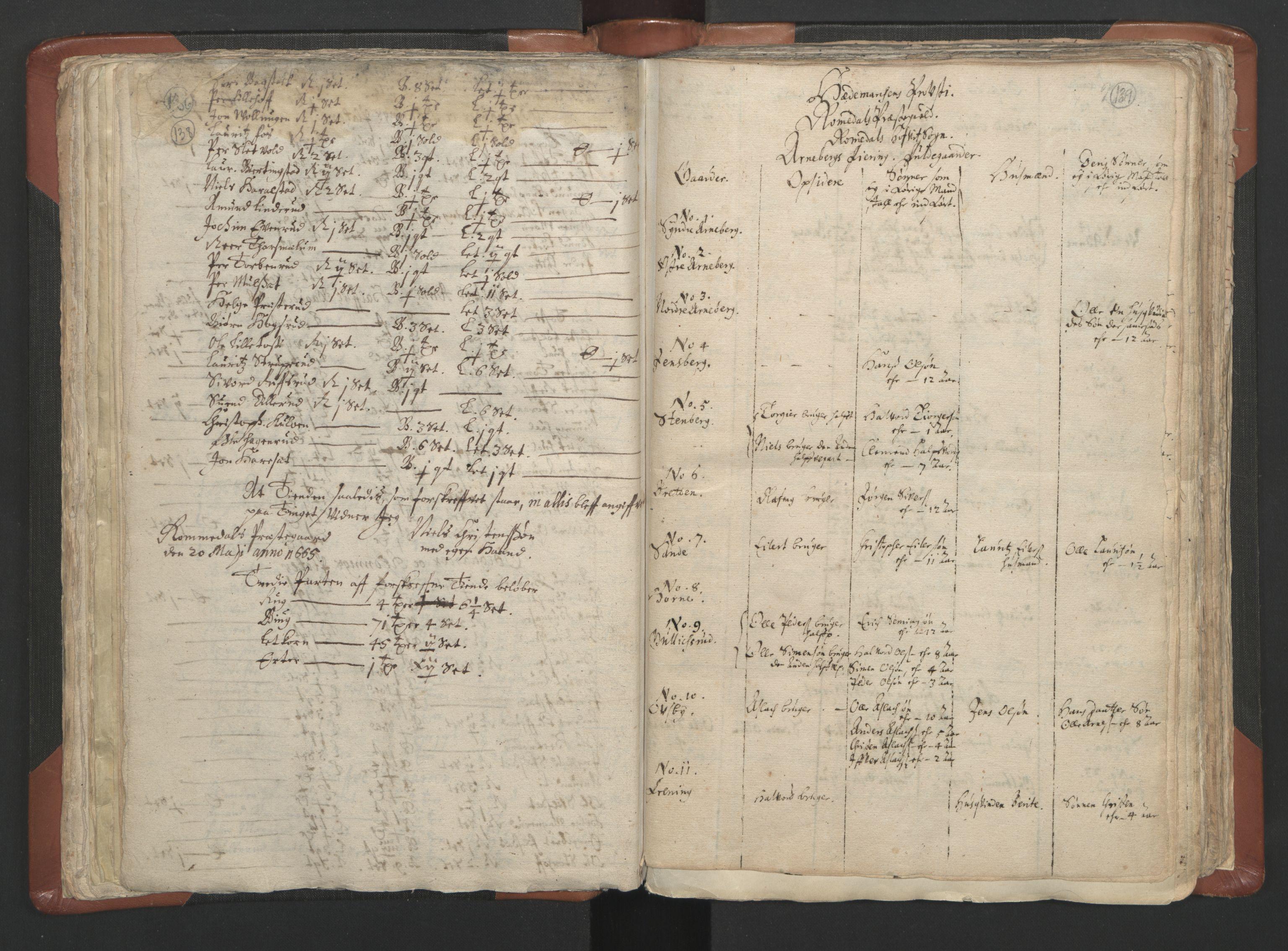 RA, Sogneprestenes manntall 1664-1666, nr. 5: Hedmark prosti, 1664-1666, s. 138-139
