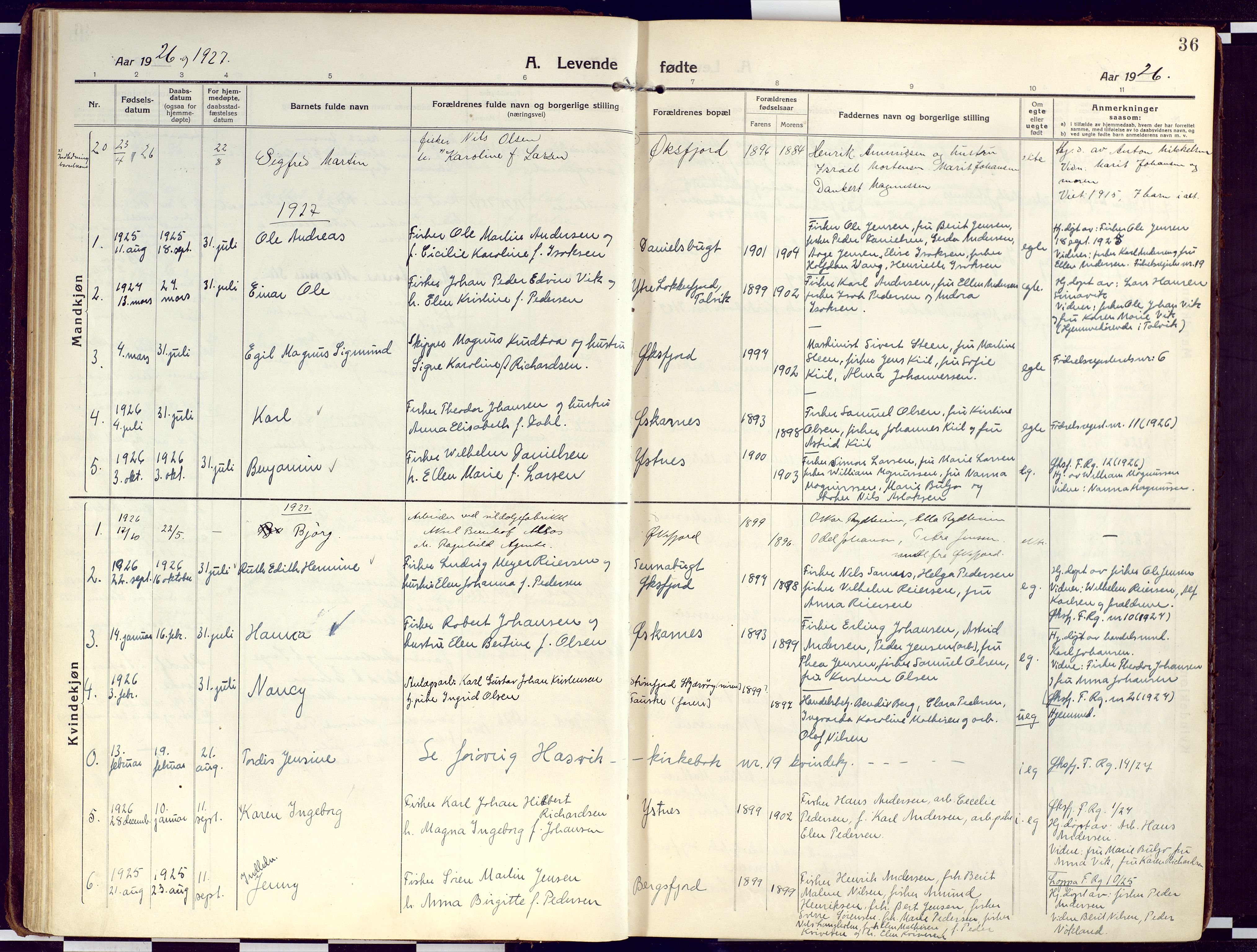 SATØ, Loppa sokneprestkontor, H/Ha/L0012kirke: Ministerialbok nr. 12, 1917-1932, s. 36