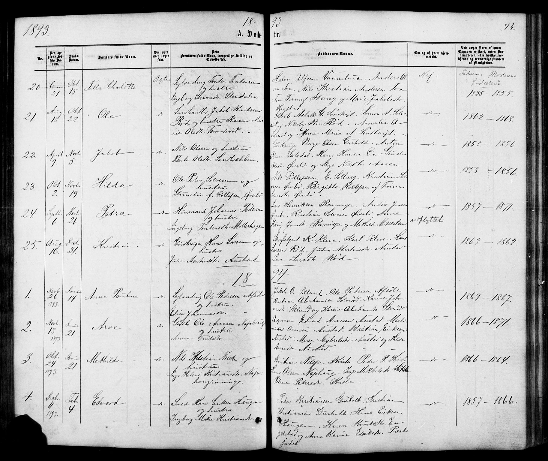 SAKO, Siljan kirkebøker, G/Ga/L0002: Klokkerbok nr. 2, 1864-1908, s. 74