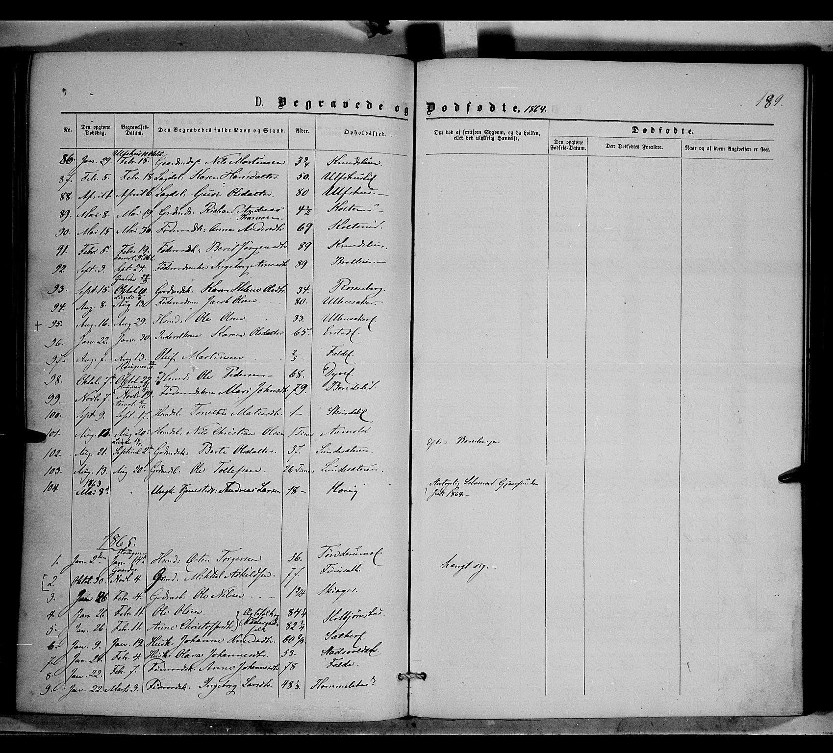 SAH, Nordre Land prestekontor, Ministerialbok nr. 1, 1860-1871, s. 189