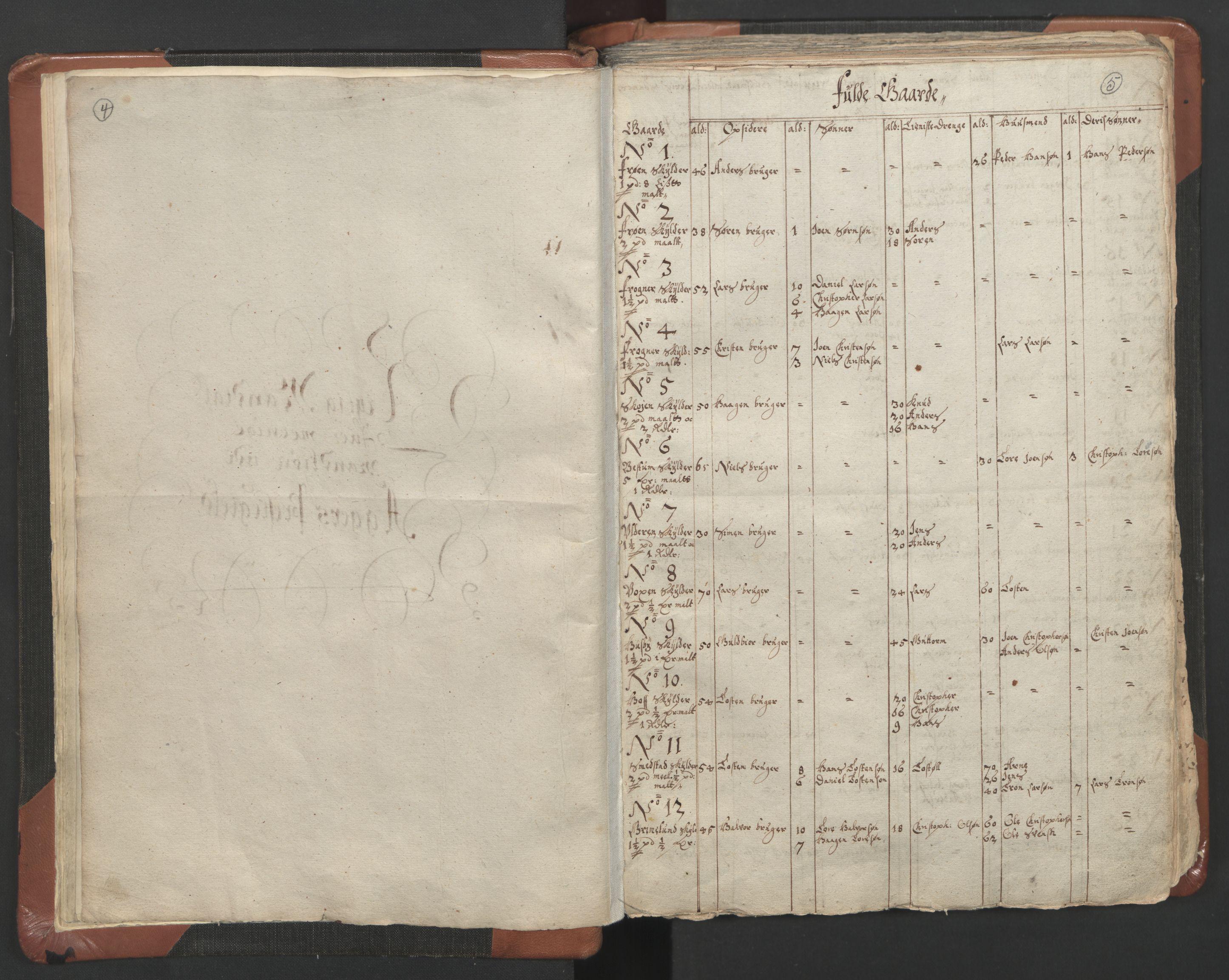 RA, Sogneprestenes manntall 1664-1666, nr. 9: Bragernes prosti, 1664-1666, s. 4-5