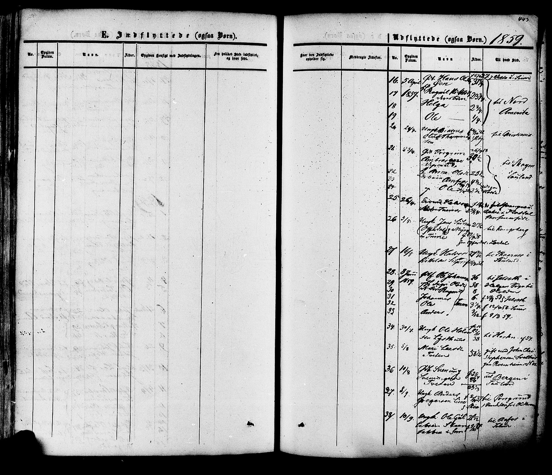 SAKO, Heddal kirkebøker, F/Fa/L0007: Ministerialbok nr. I 7, 1855-1877, s. 443
