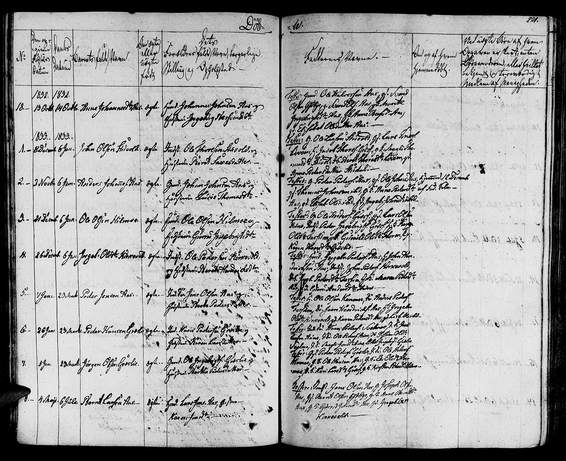 SAT, Ministerialprotokoller, klokkerbøker og fødselsregistre - Sør-Trøndelag, 695/L1144: Ministerialbok nr. 695A05 /2, 1824-1842, s. 221