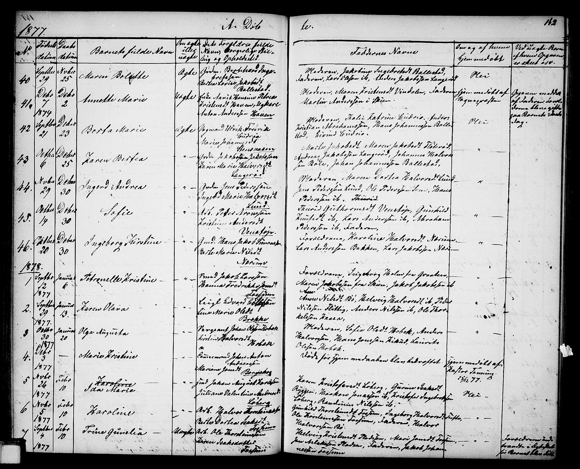 SAKO, Gjerpen kirkebøker, G/Ga/L0001: Klokkerbok nr. I 1, 1864-1882, s. 142