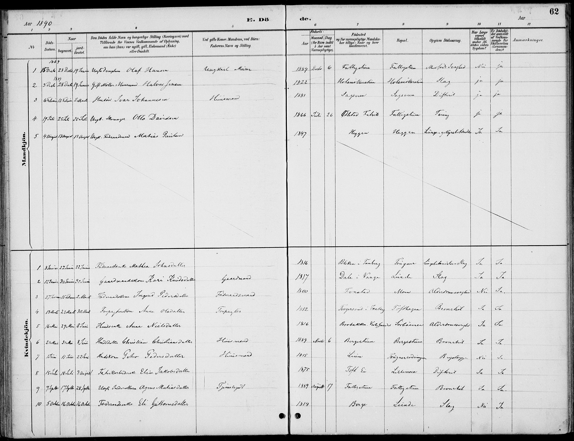 SAH, Østre Gausdal prestekontor, Ministerialbok nr. 3, 1887-1901, s. 62