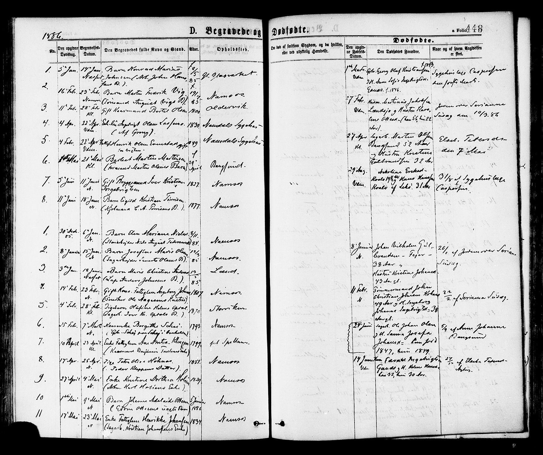 SAT, Ministerialprotokoller, klokkerbøker og fødselsregistre - Nord-Trøndelag, 768/L0572: Ministerialbok nr. 768A07, 1874-1886, s. 448