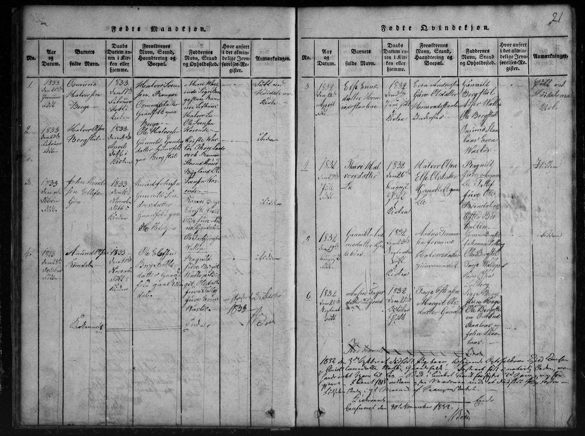 SAKO, Rauland kirkebøker, G/Gb/L0001: Klokkerbok nr. II 1, 1815-1886, s. 21