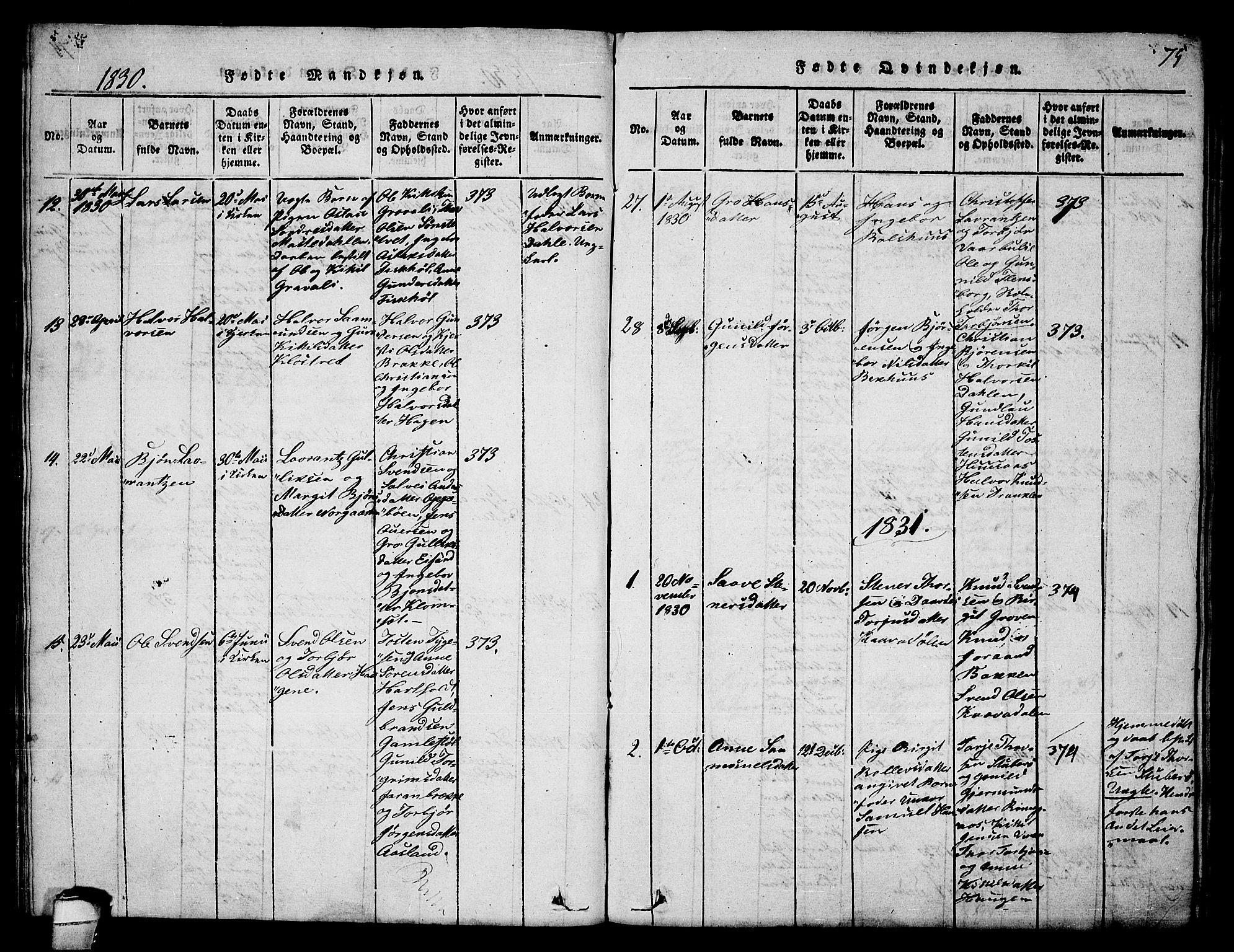 SAKO, Seljord kirkebøker, F/Fa/L0010: Ministerialbok nr. I 10, 1815-1831, s. 75