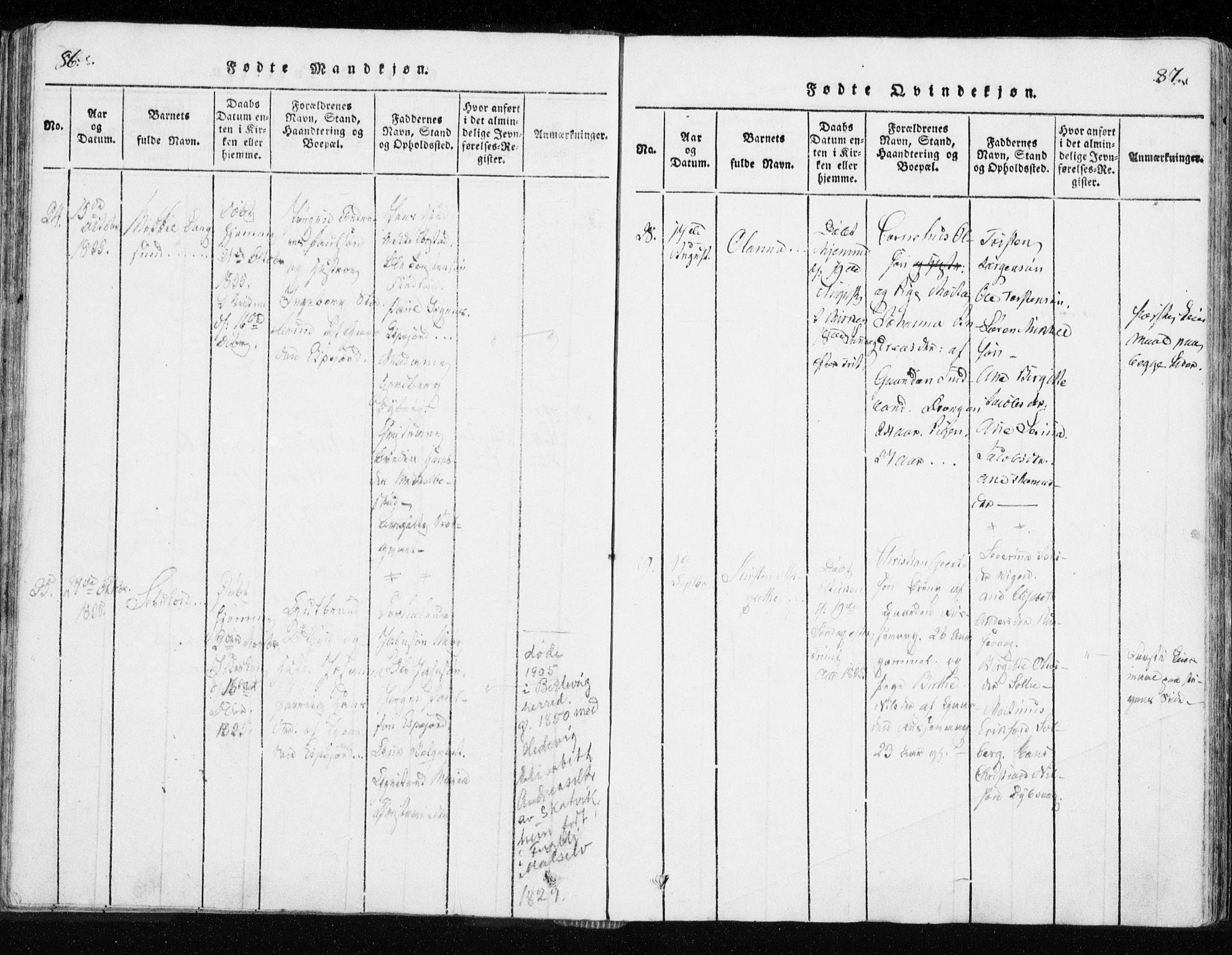SATØ, Tranøy sokneprestkontor, I/Ia/Iaa/L0004kirke: Ministerialbok nr. 4, 1820-1829, s. 86-87