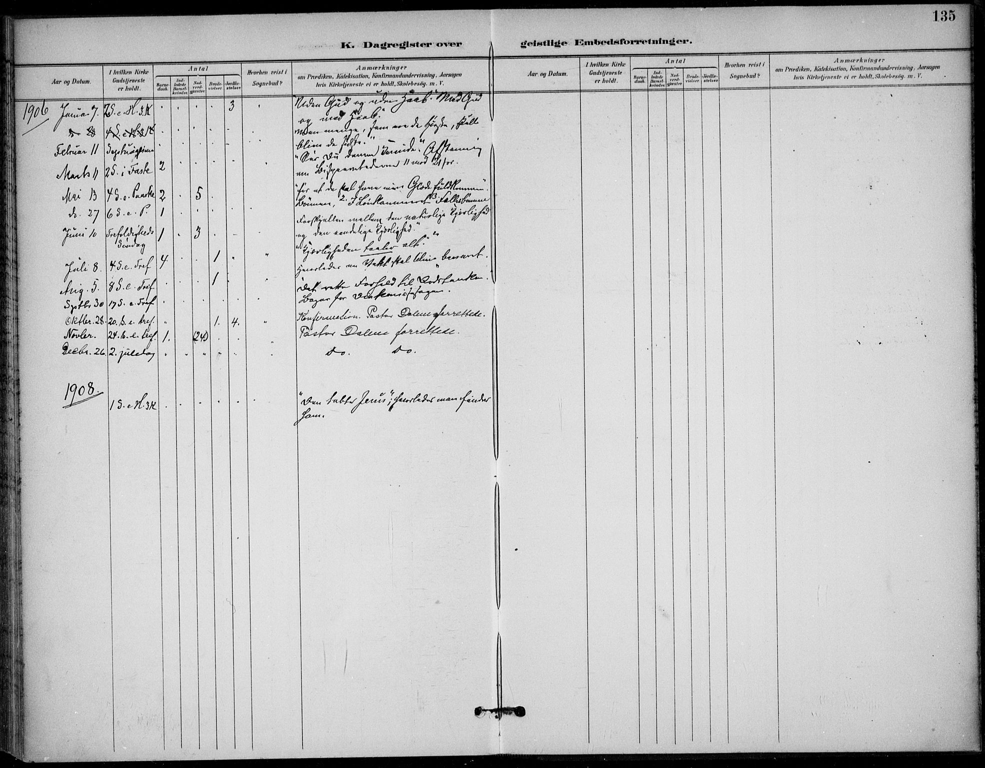 SAKO, Solum kirkebøker, F/Fc/L0002: Ministerialbok nr. III 2, 1892-1906, s. 135