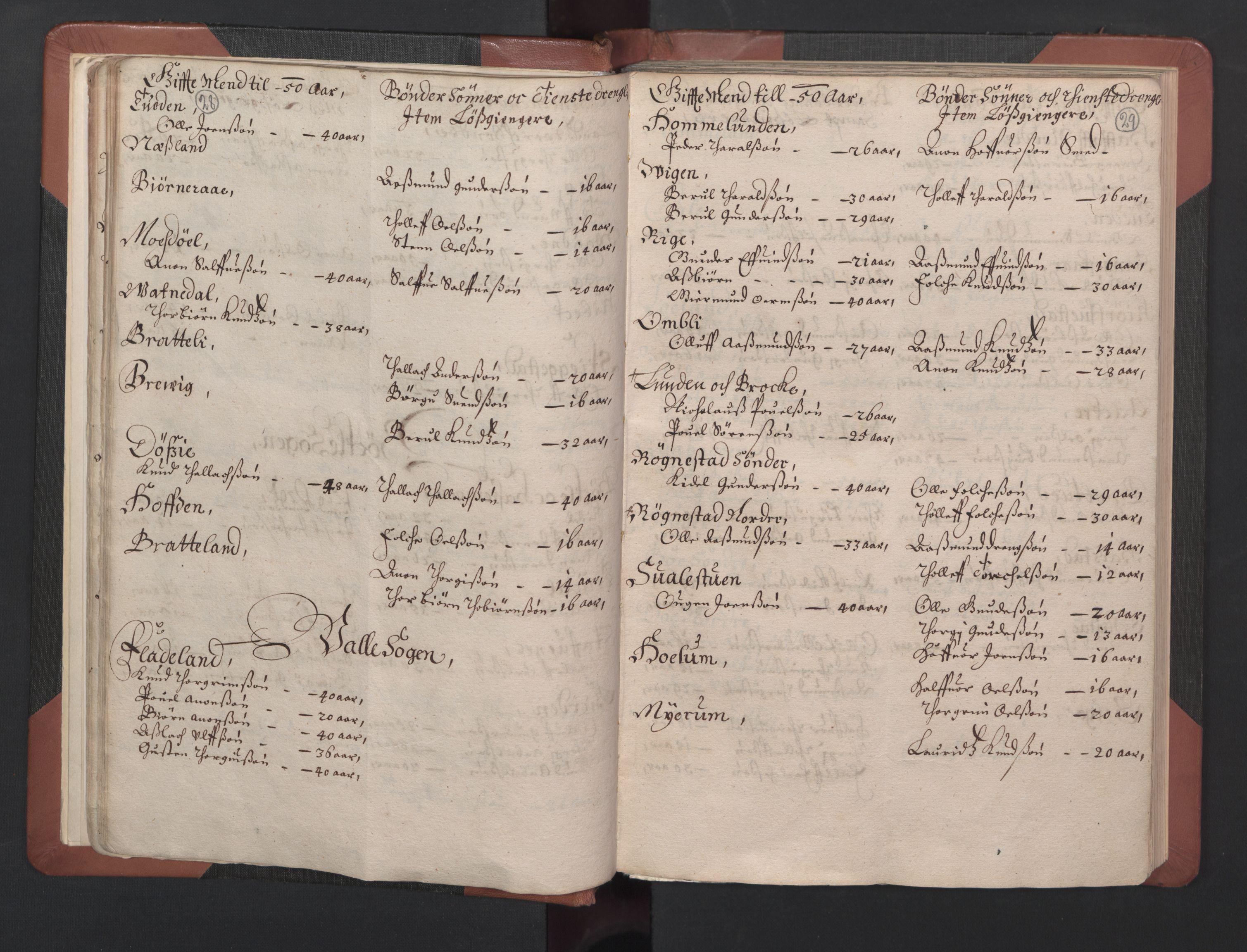RA, Fogdenes og sorenskrivernes manntall 1664-1666, nr. 8: Råbyggelaget fogderi, 1664-1665, s. 28-29