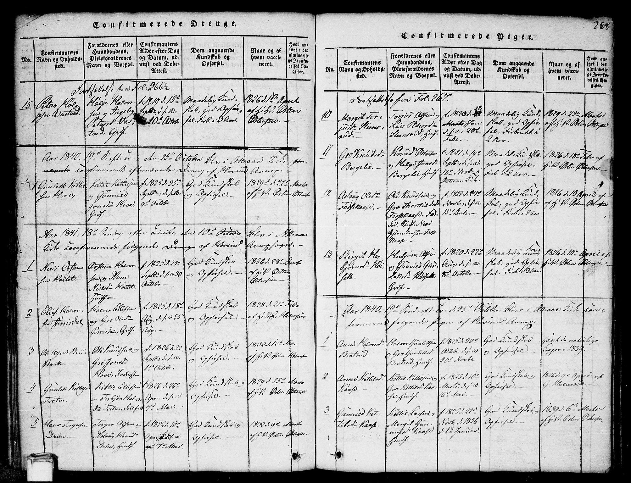 SAKO, Gransherad kirkebøker, G/Gb/L0001: Klokkerbok nr. II 1, 1815-1860, s. 268