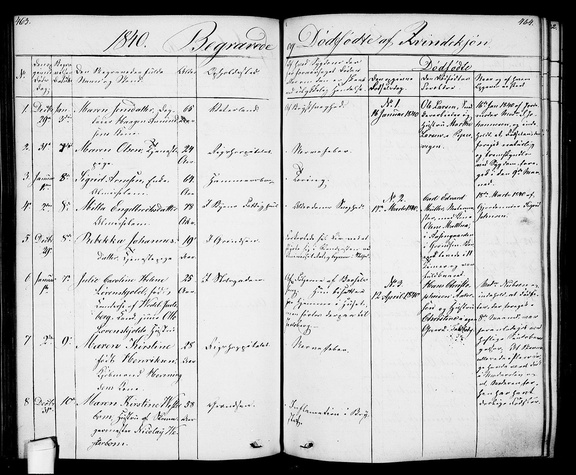 SAO, Oslo domkirke Kirkebøker, F/Fa/L0024: Ministerialbok nr. 24, 1833-1846, s. 463-464
