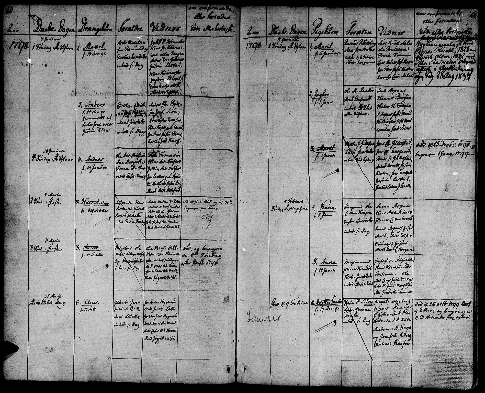 SAT, Ministerialprotokoller, klokkerbøker og fødselsregistre - Sør-Trøndelag, 681/L0927: Ministerialbok nr. 681A05, 1798-1808, s. 60-61