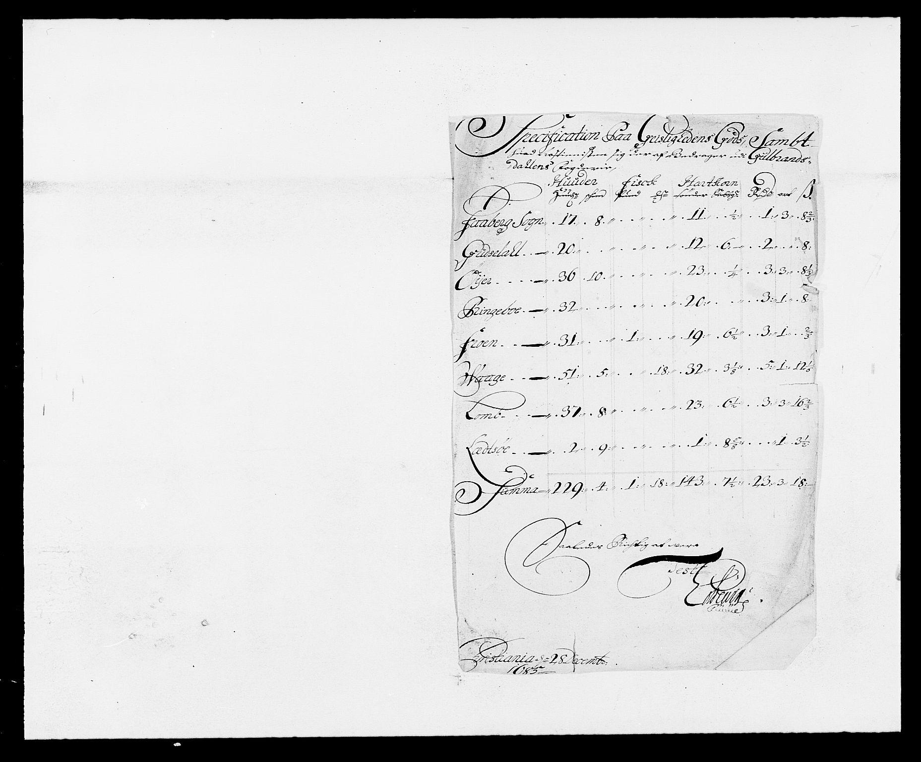 RA, Rentekammeret inntil 1814, Reviderte regnskaper, Fogderegnskap, R17/L1160: Fogderegnskap Gudbrandsdal, 1682-1689, s. 271