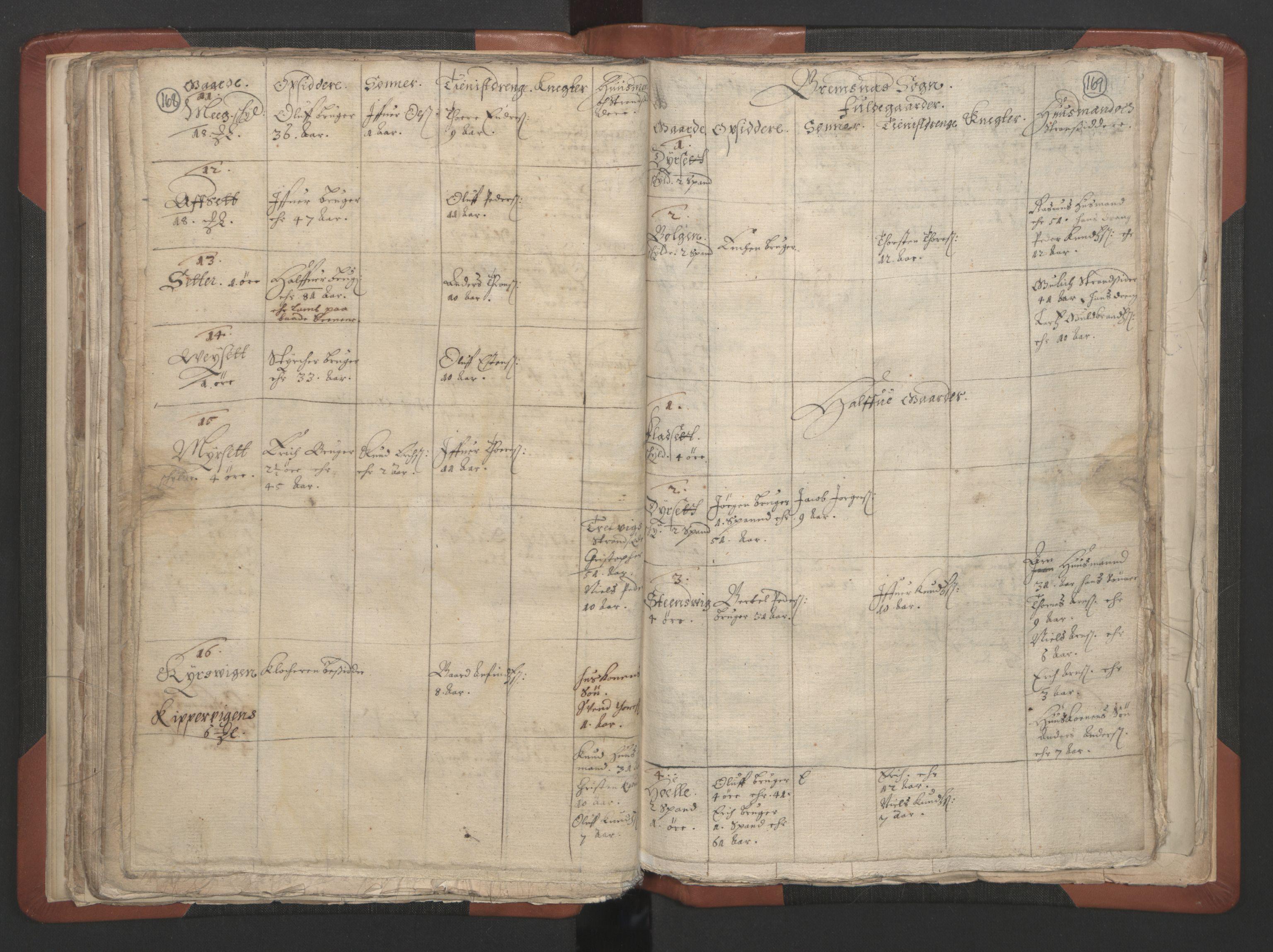 RA, Sogneprestenes manntall 1664-1666, nr. 28: Nordmøre prosti, 1664-1666, s. 168-169
