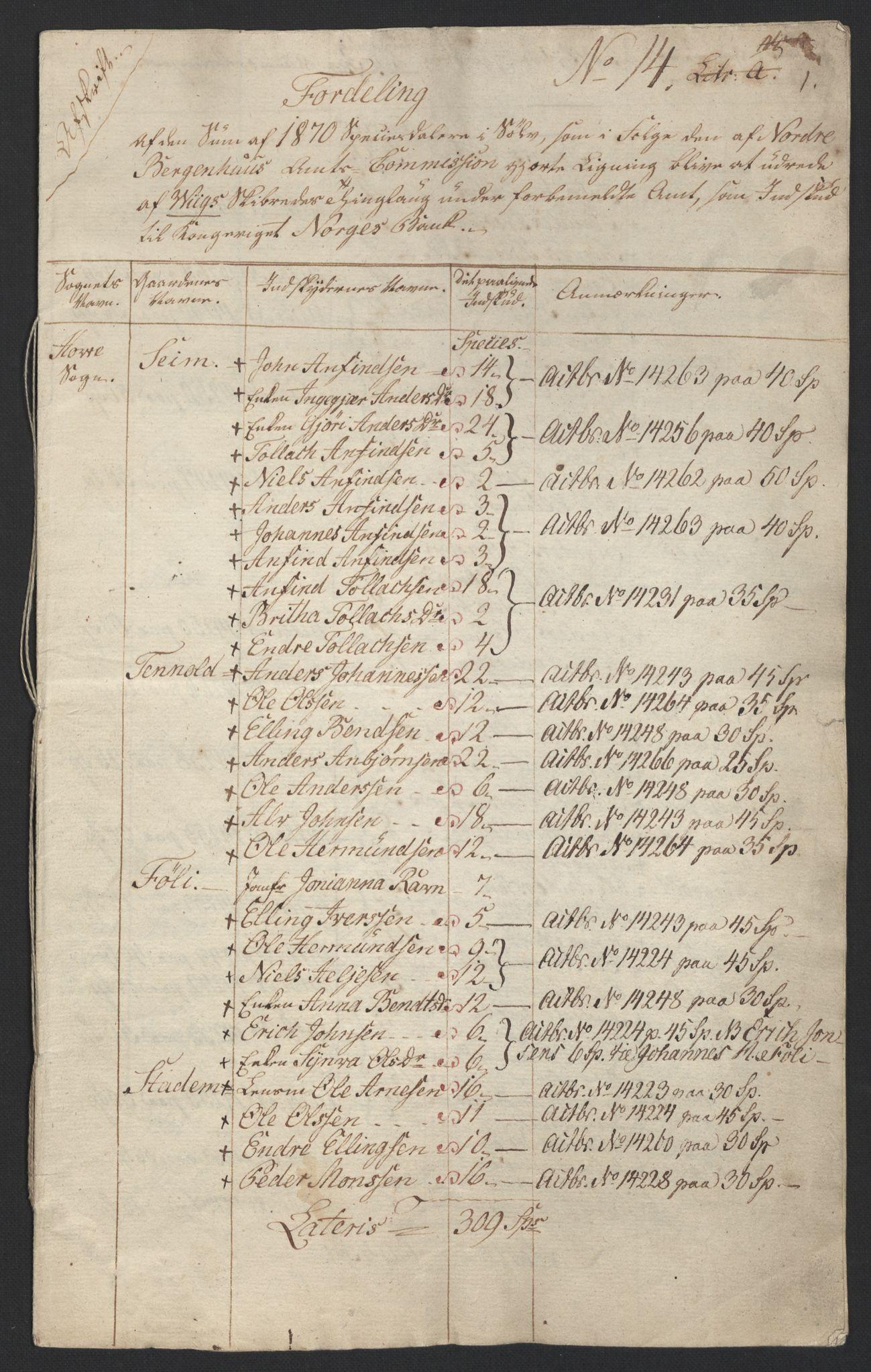 NOBA, Norges Bank/Sølvskatten 1816*, 1816-1822, s. 26