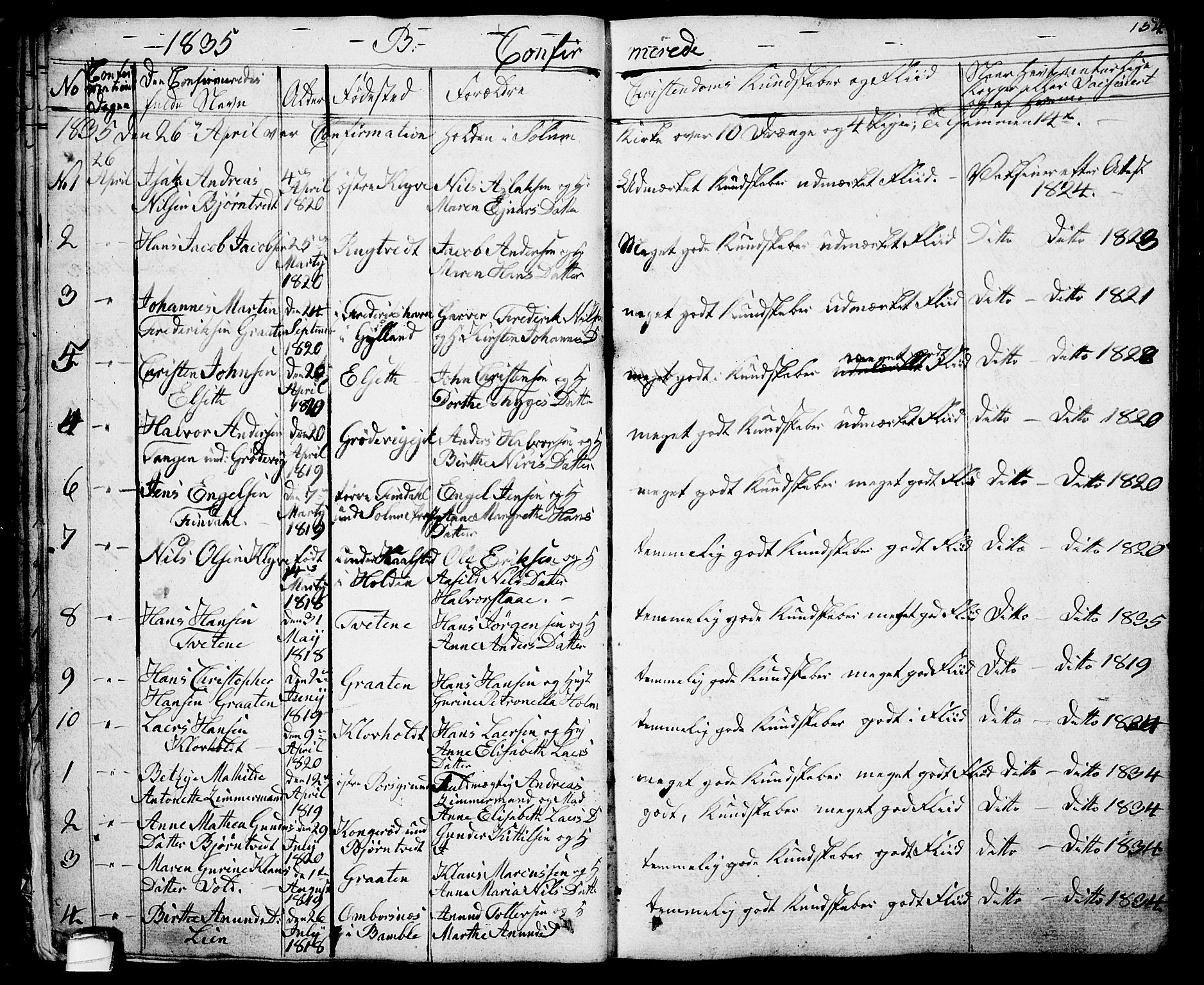 SAKO, Solum kirkebøker, G/Ga/L0002: Klokkerbok nr. I 2, 1834-1848, s. 154