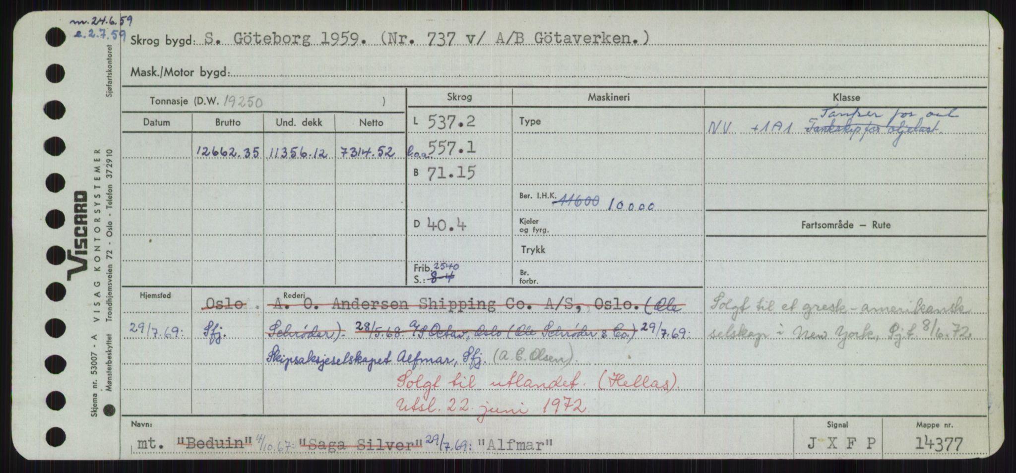 RA, Sjøfartsdirektoratet med forløpere, Skipsmålingen, H/Hd/L0001: Fartøy, A-Anv, s. 323