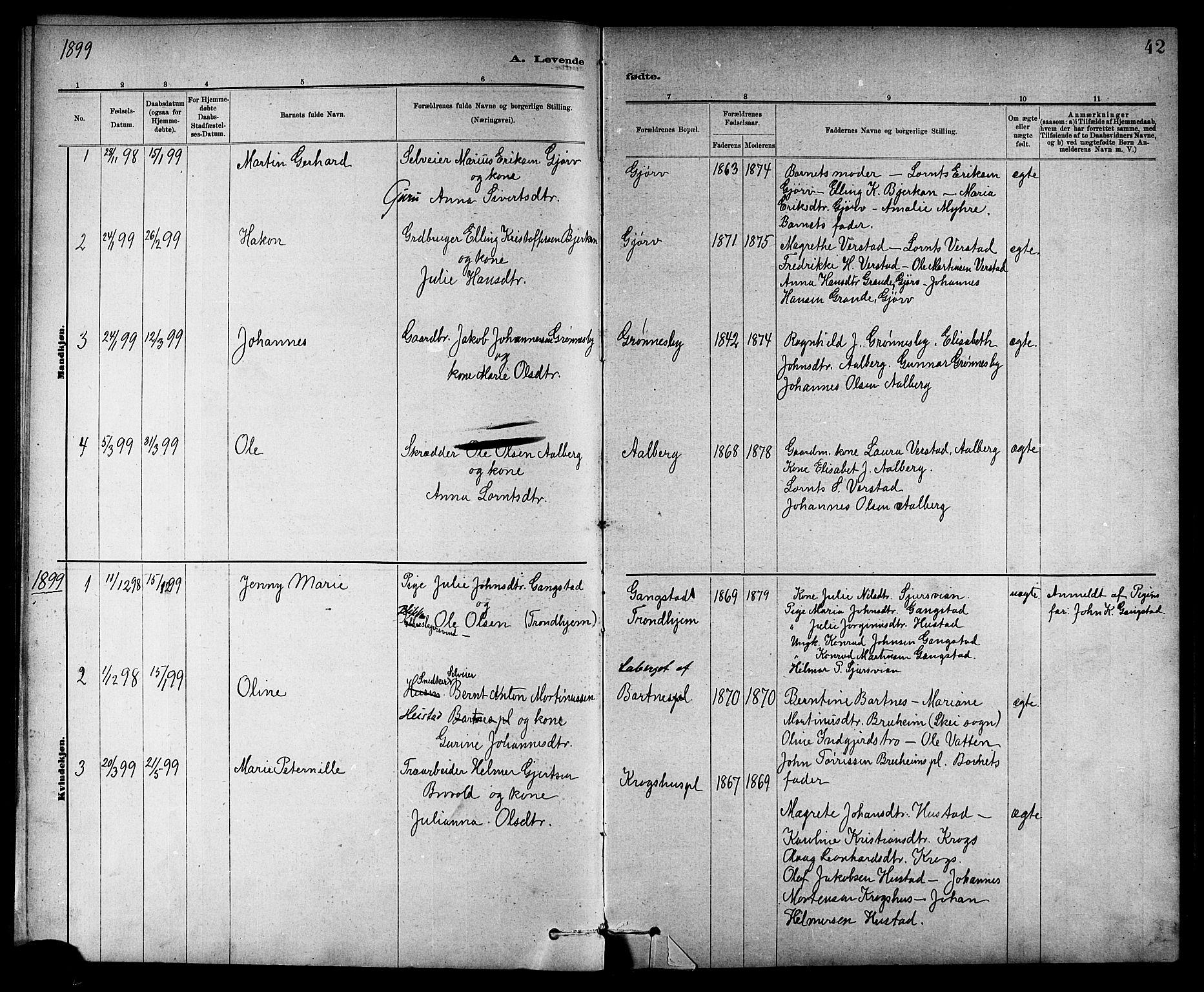 SAT, Ministerialprotokoller, klokkerbøker og fødselsregistre - Nord-Trøndelag, 732/L0318: Klokkerbok nr. 732C02, 1881-1911, s. 42