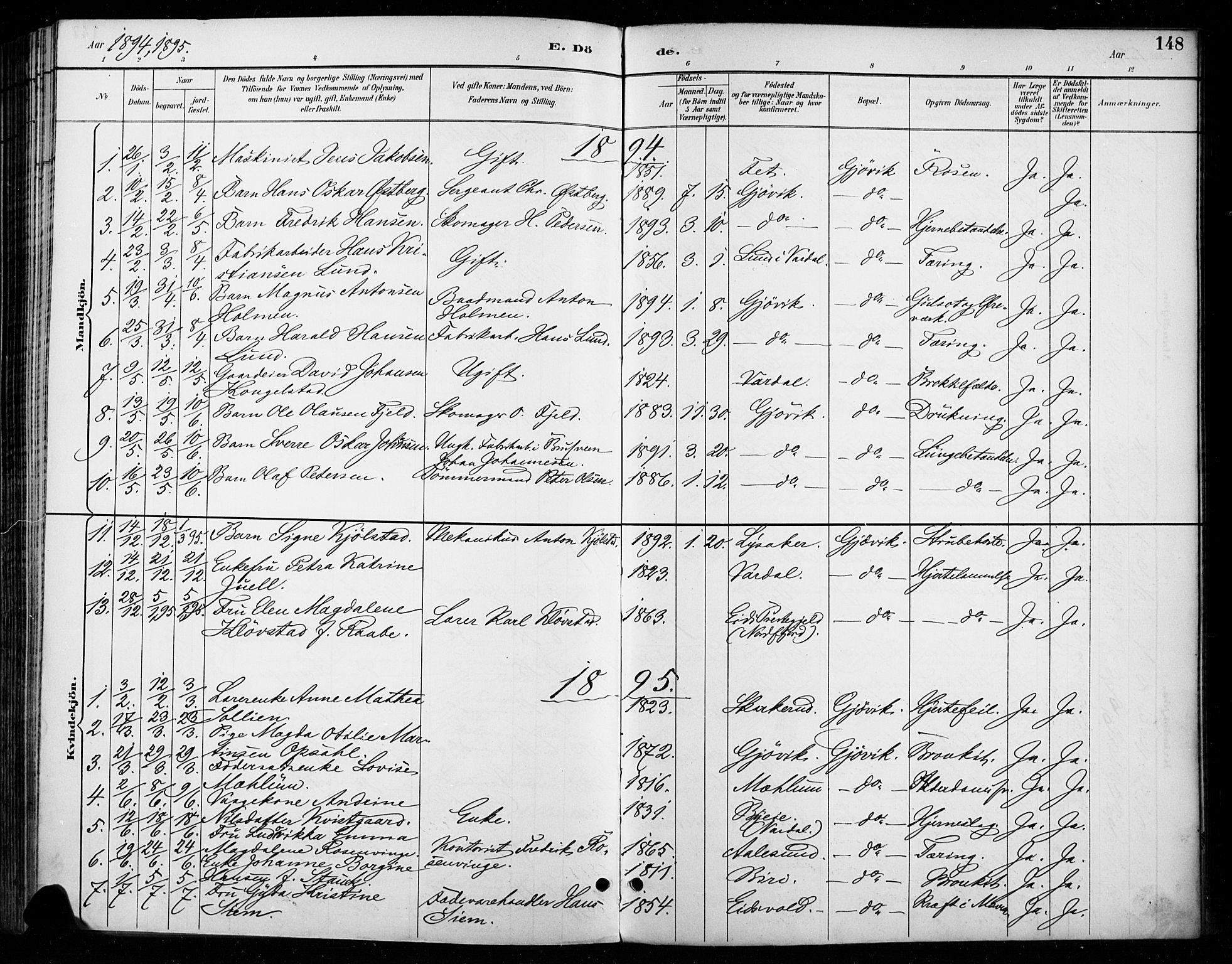 SAH, Vardal prestekontor, H/Ha/Haa/L0011: Ministerialbok nr. 11, 1891-1901, s. 148