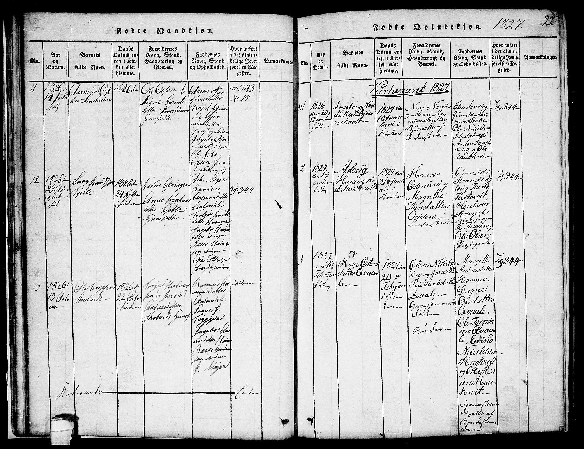 SAKO, Lårdal kirkebøker, G/Ga/L0001: Klokkerbok nr. I 1, 1815-1861, s. 22