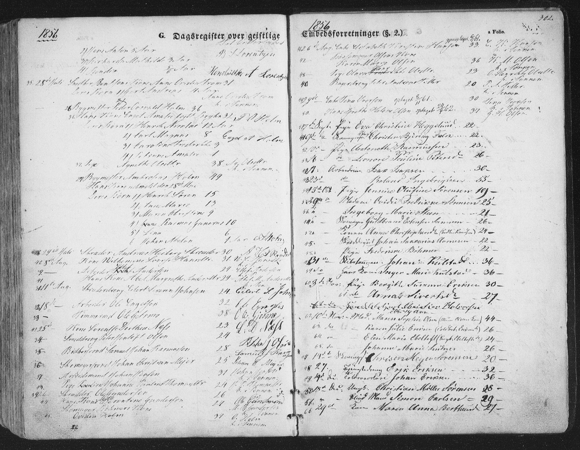 SATØ, Tromsø sokneprestkontor/stiftsprosti/domprosti, G/Ga/L0011kirke: Ministerialbok nr. 11, 1856-1865, s. 302