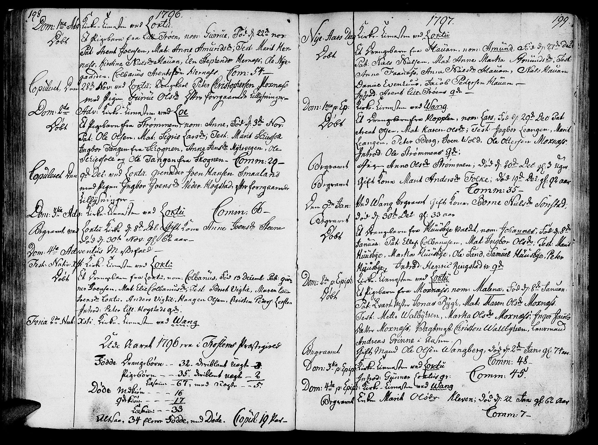 SAT, Ministerialprotokoller, klokkerbøker og fødselsregistre - Nord-Trøndelag, 713/L0110: Ministerialbok nr. 713A02, 1778-1811, s. 198-199