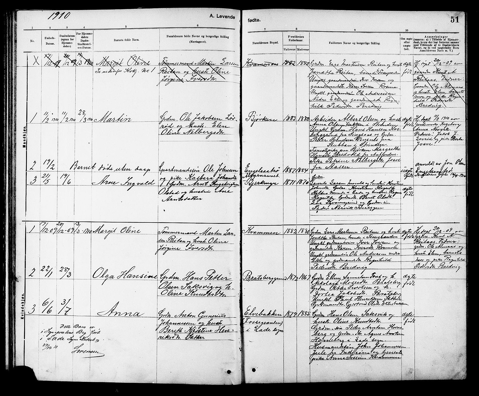 SAT, Ministerialprotokoller, klokkerbøker og fødselsregistre - Sør-Trøndelag, 608/L0341: Klokkerbok nr. 608C07, 1890-1912, s. 51