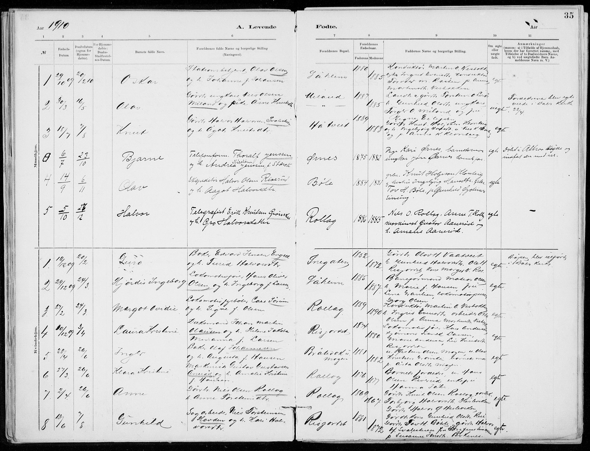 SAKO, Tinn kirkebøker, F/Fb/L0002: Ministerialbok nr. II 2, 1878-1917, s. 35
