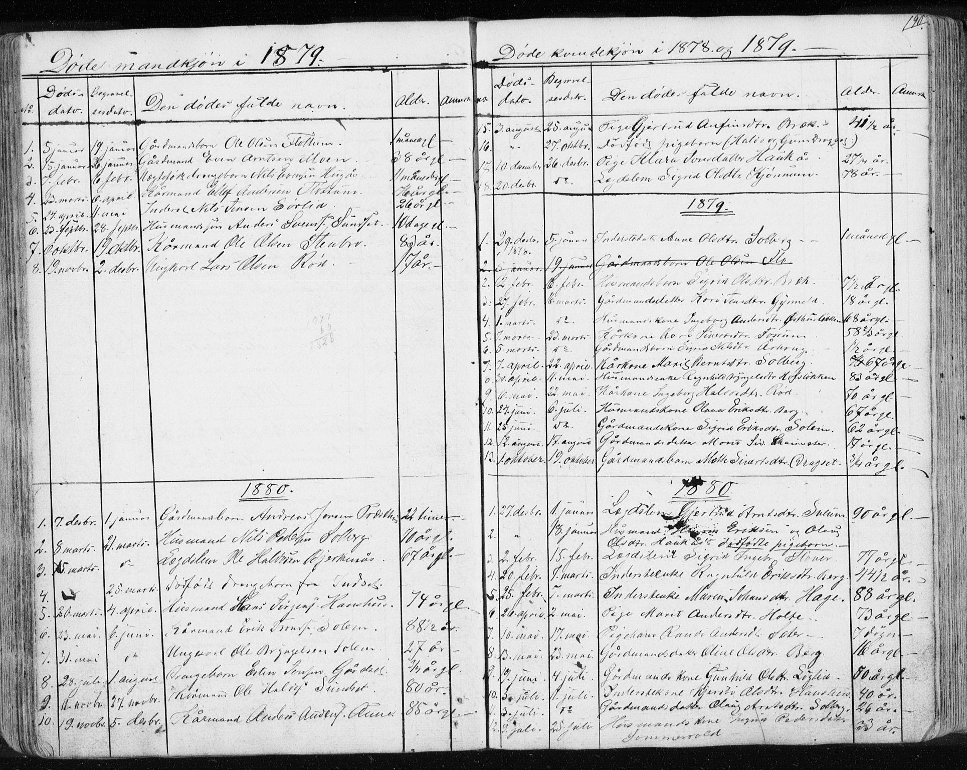 SAT, Ministerialprotokoller, klokkerbøker og fødselsregistre - Sør-Trøndelag, 689/L1043: Klokkerbok nr. 689C02, 1816-1892, s. 190