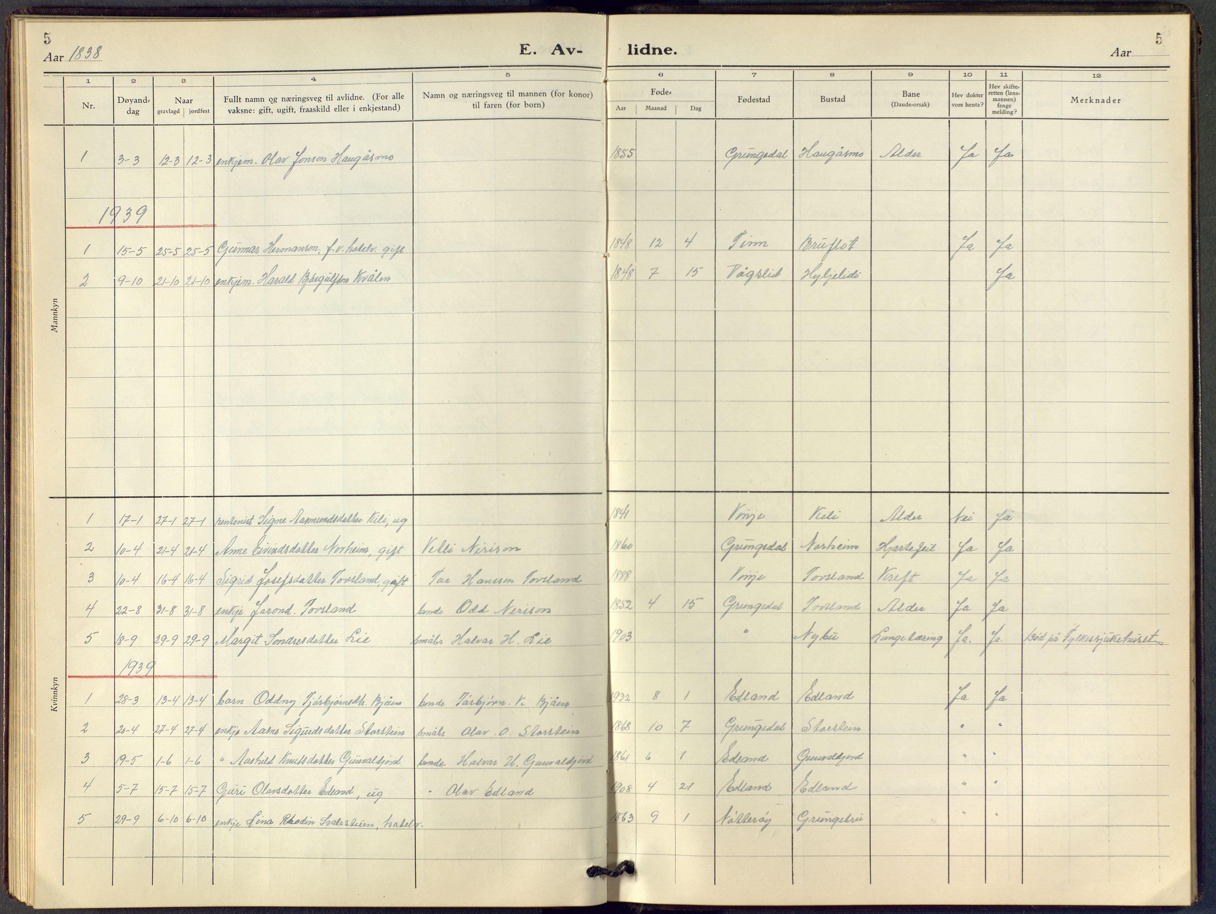 SAKO, Vinje kirkebøker, F/Fc/L0001: Ministerialbok nr. III 1, 1921-1943, s. 5
