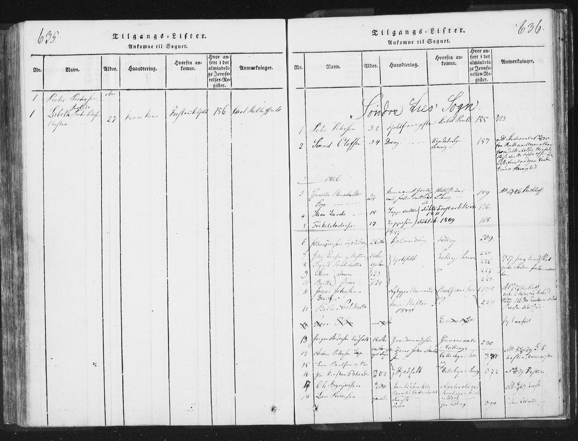 SAT, Ministerialprotokoller, klokkerbøker og fødselsregistre - Nord-Trøndelag, 755/L0491: Ministerialbok nr. 755A01 /2, 1817-1864, s. 635-636