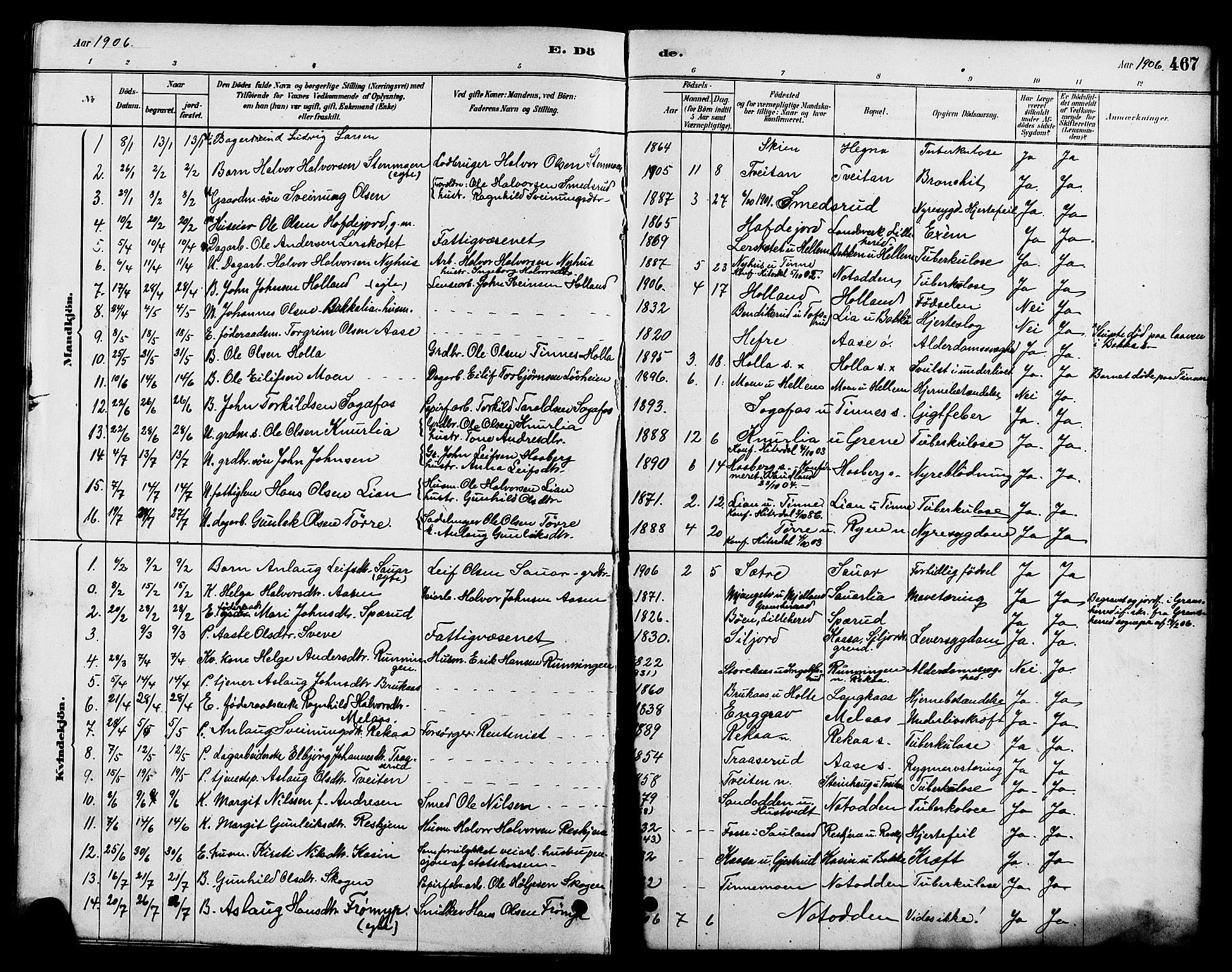 SAKO, Heddal kirkebøker, G/Ga/L0002: Klokkerbok nr. I 2, 1879-1908, s. 467