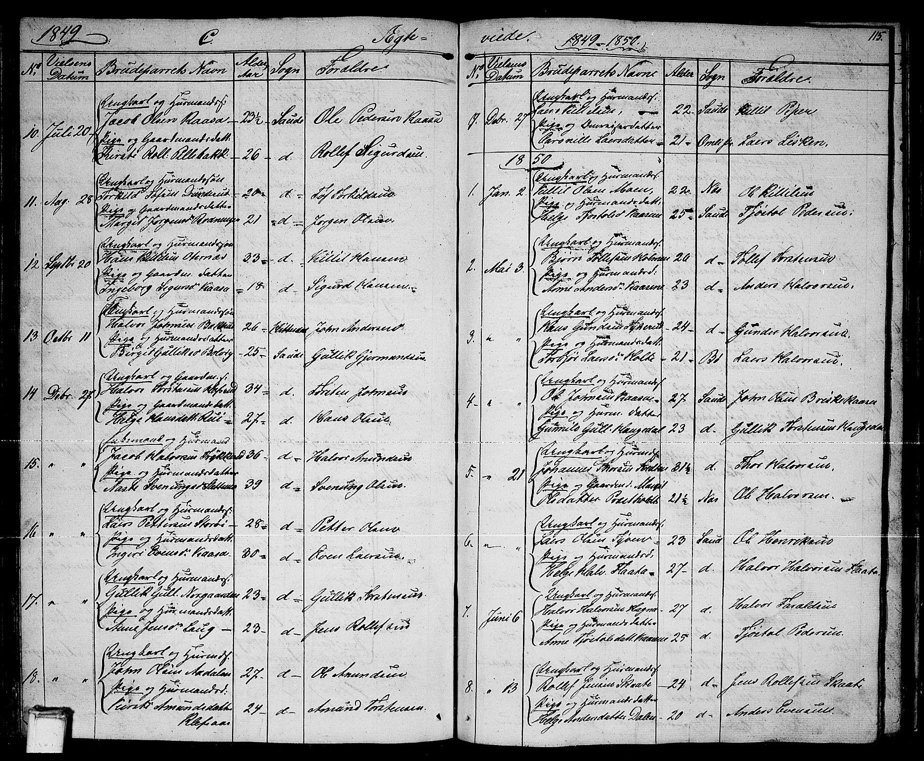 SAKO, Sauherad kirkebøker, G/Ga/L0002: Klokkerbok nr. I 2, 1842-1866, s. 115