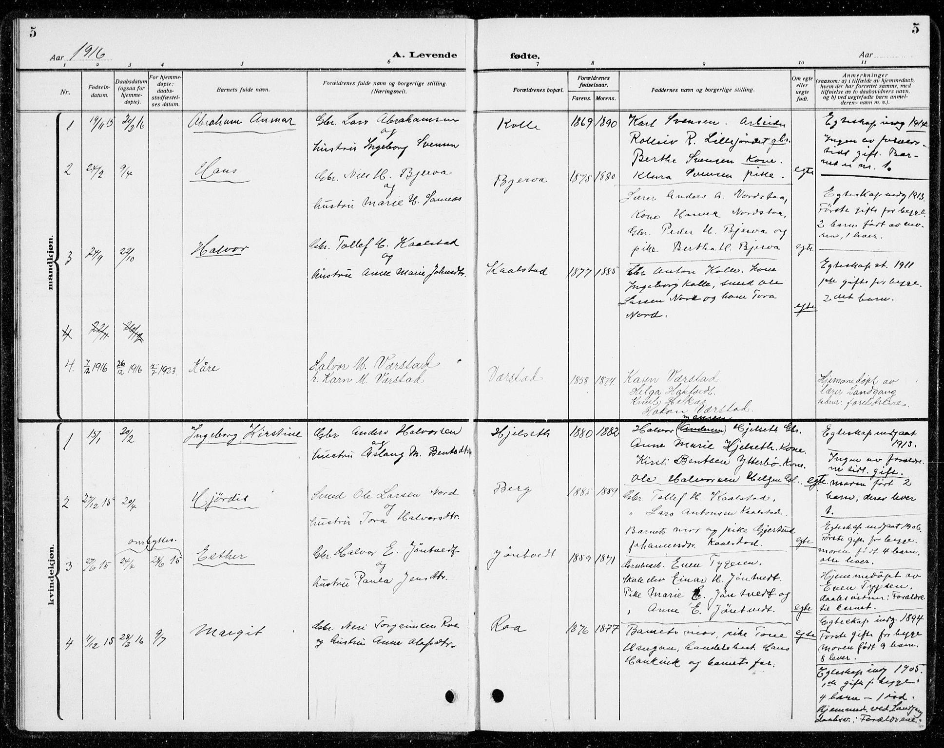 SAKO, Holla kirkebøker, G/Gb/L0003: Klokkerbok nr. II 3, 1914-1941, s. 5